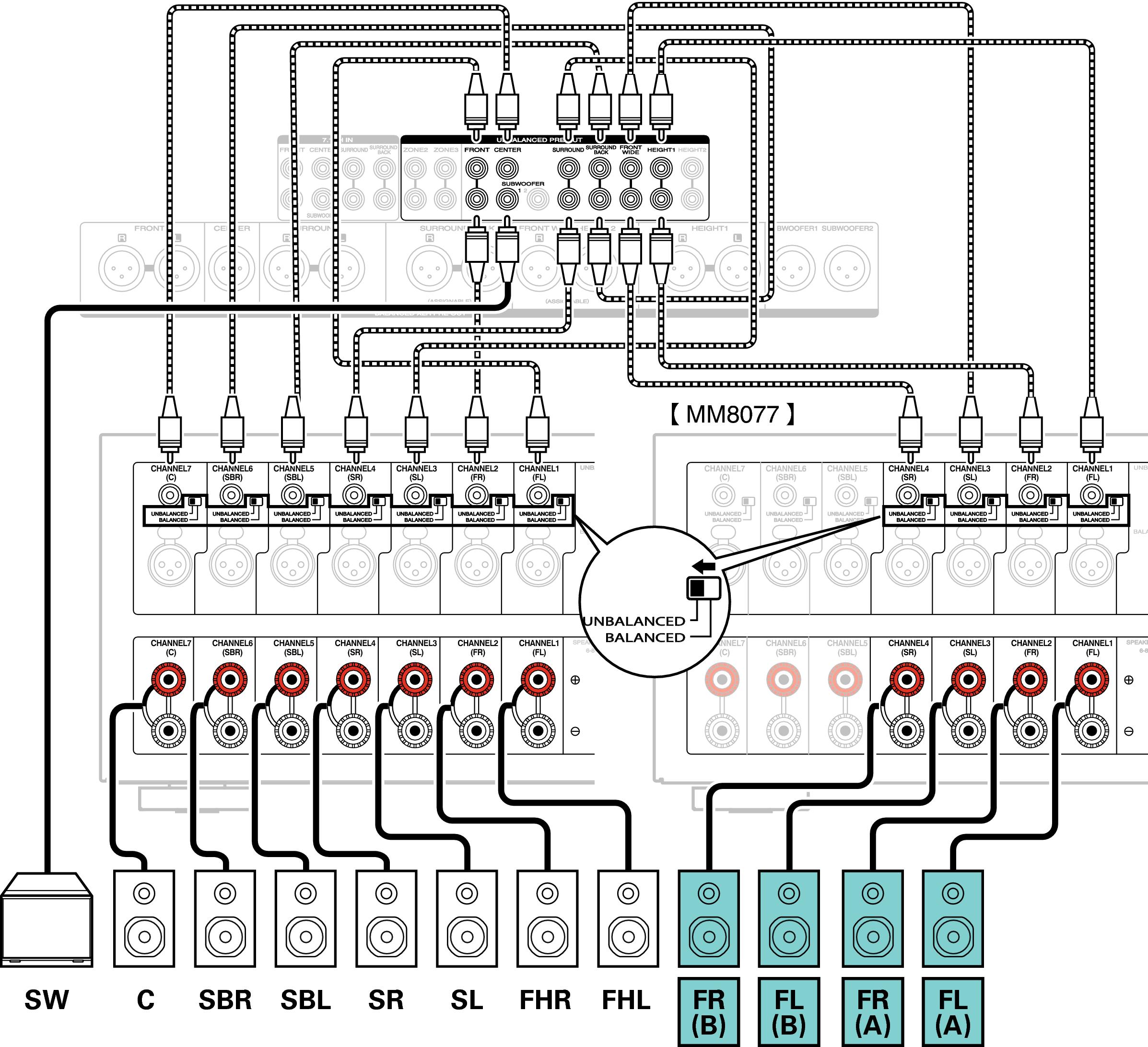 Lautsprecherkonfiguration Und Einstellungen Fr Endstufen Zuweis Unbalanced Xlr Wiring Diagram Dolby Atmos