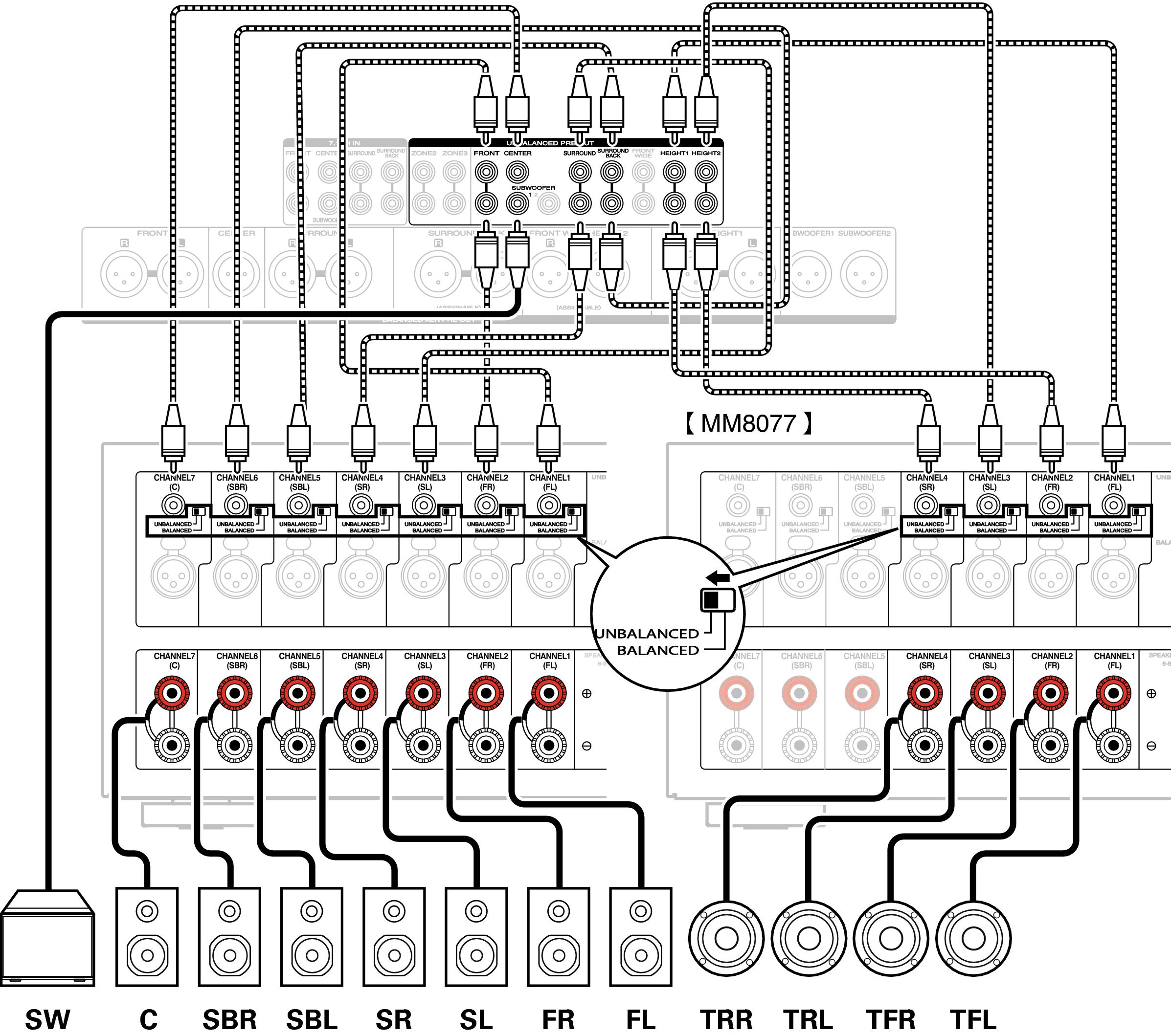 bi amp bi wire hookup Hej, jeg skal til at investere i nye højttalere hvor der er mulighed for bi-amping eller bi-wiring, og jeg ved at bi-amping er når højttalerterminalerne er tilsluttet hver sin forstærkerkreds, sådan at feks diskant og mellemtone bliver styret af en.