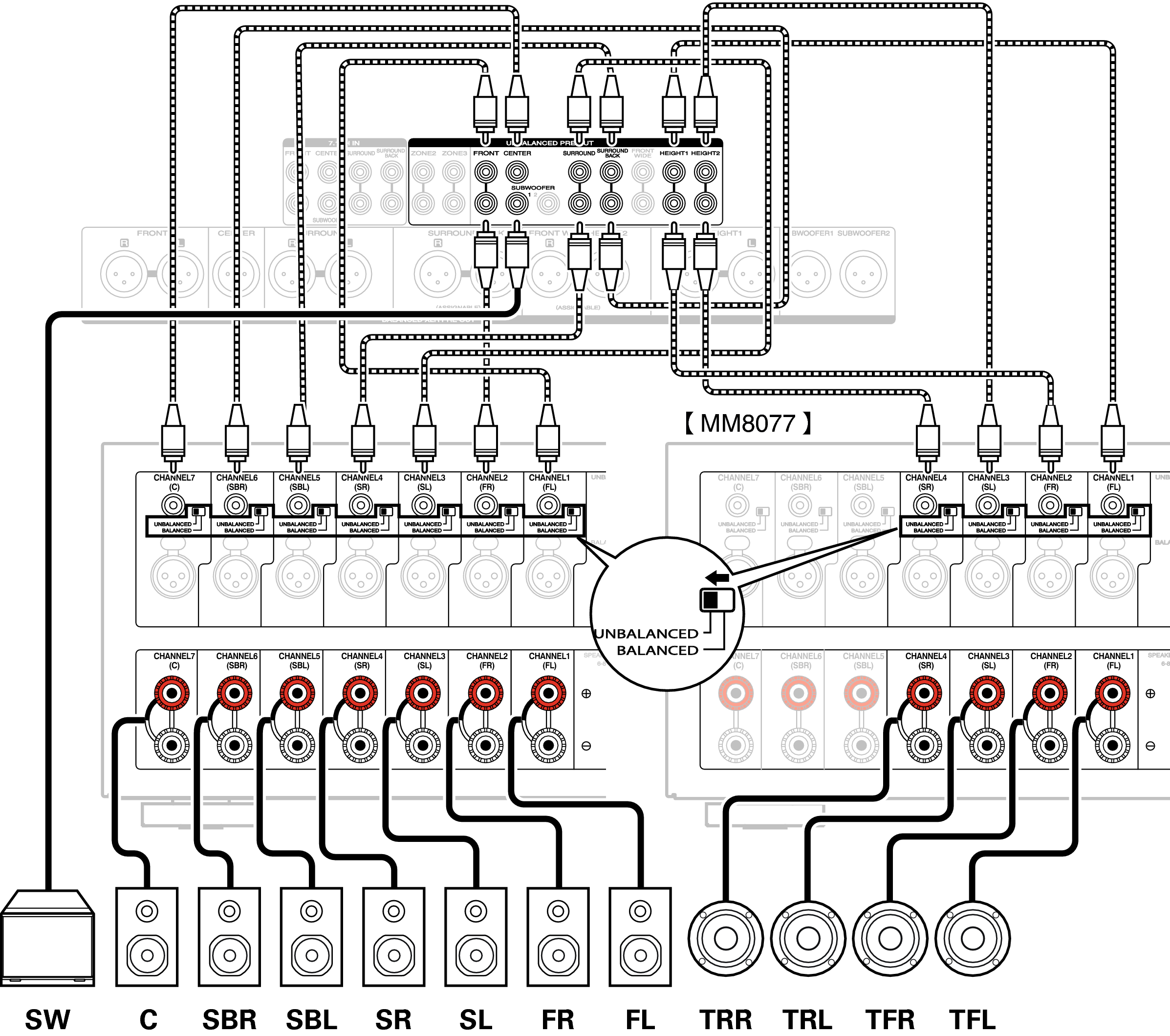 speaker configuration and  u201camp assign u201d settings av7702