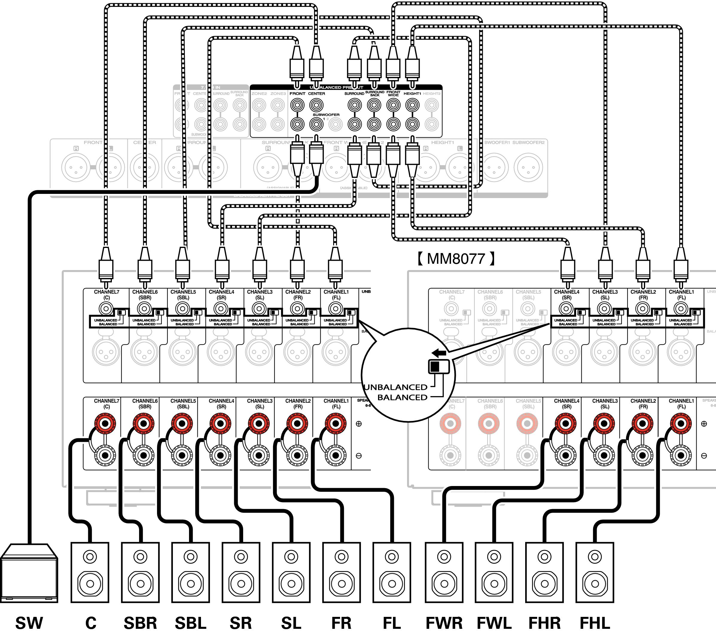 connecting a power amp av7702