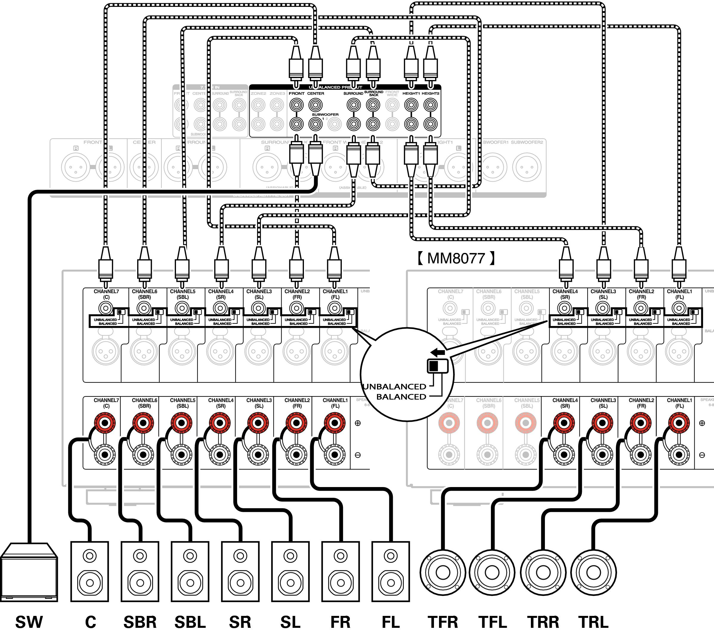 configuration de l u2019enceinte et param u00e9trages de l