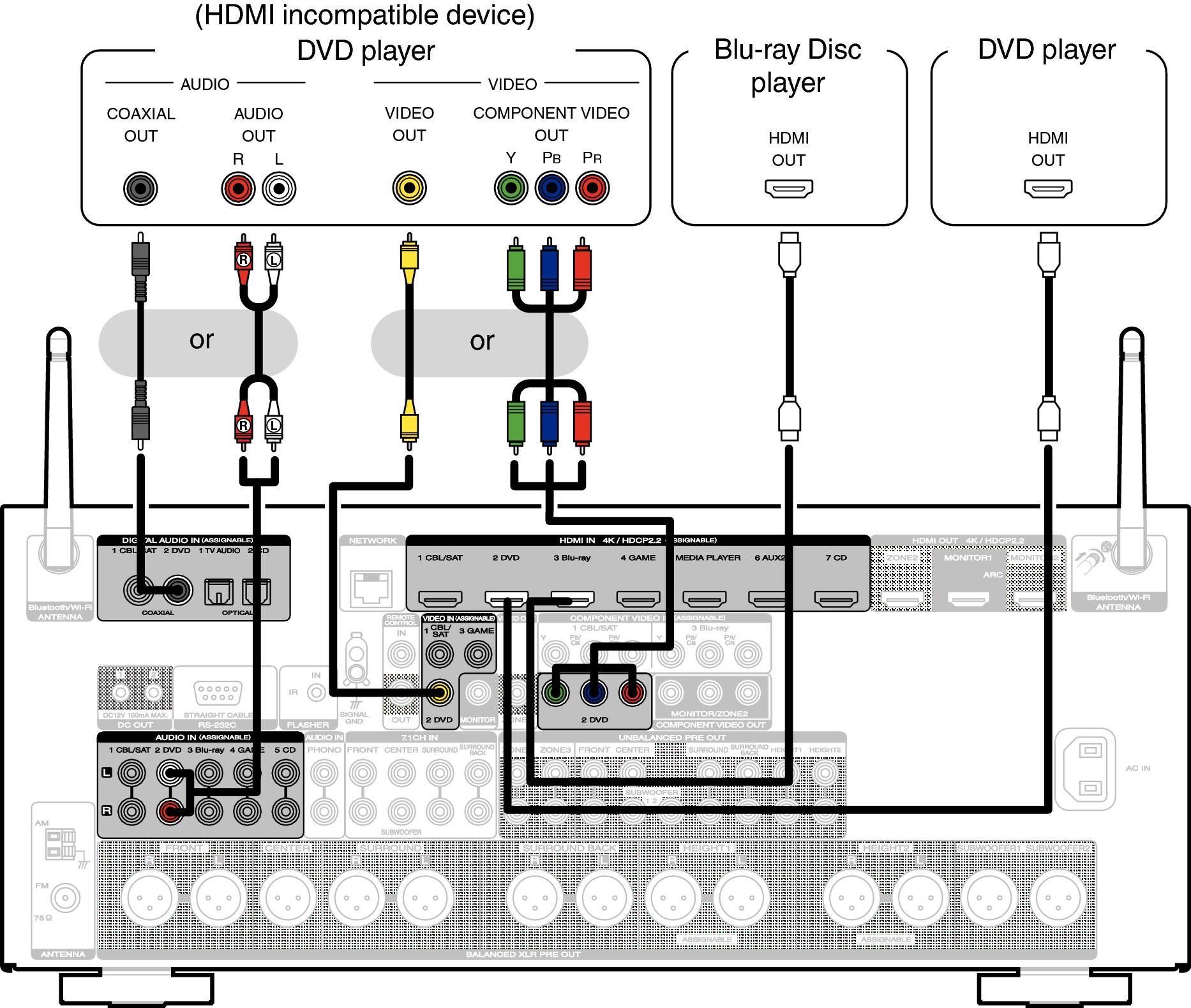 Wiring Diagram For Visteon Dvd Monitor - Wiring Diagram •