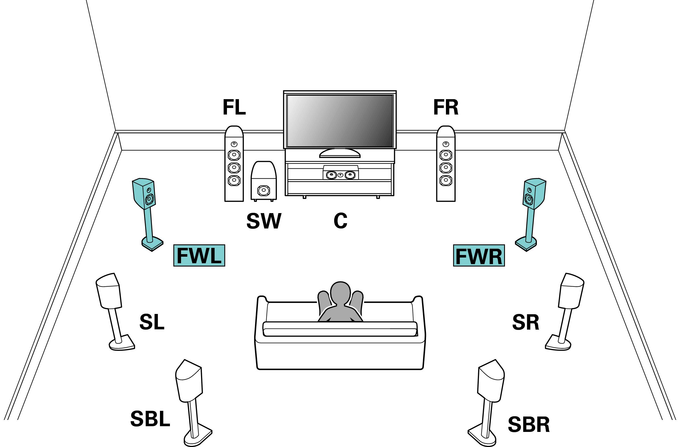 speaker configuration and  u201camp assign u201d settings av8802
