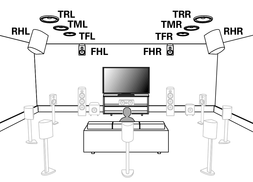 speaker installation av8802