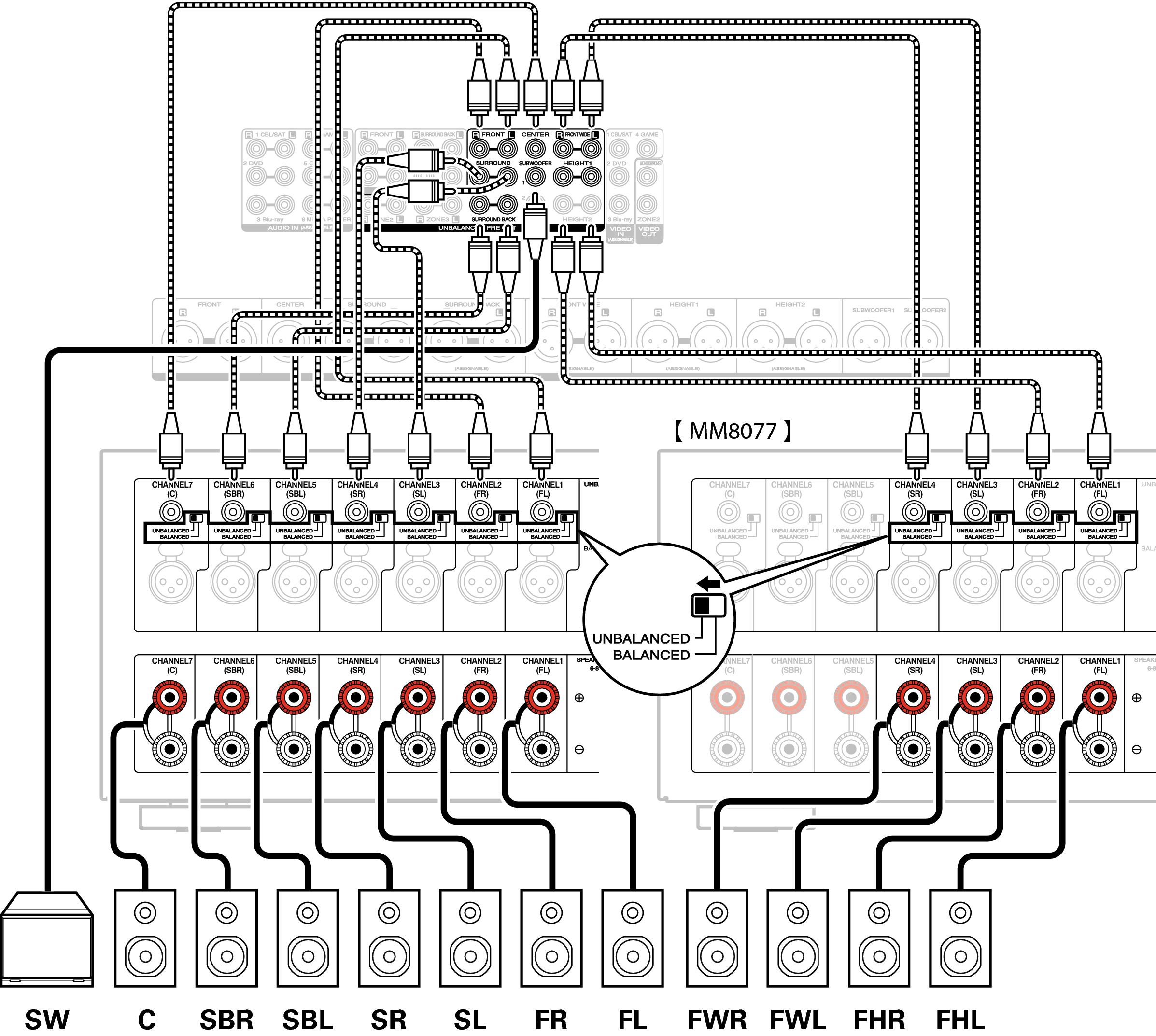 Connecting A Power Amp Av8802 Hdmi Connector Pin Assignment Conne Sp Unbalanced Av8802u