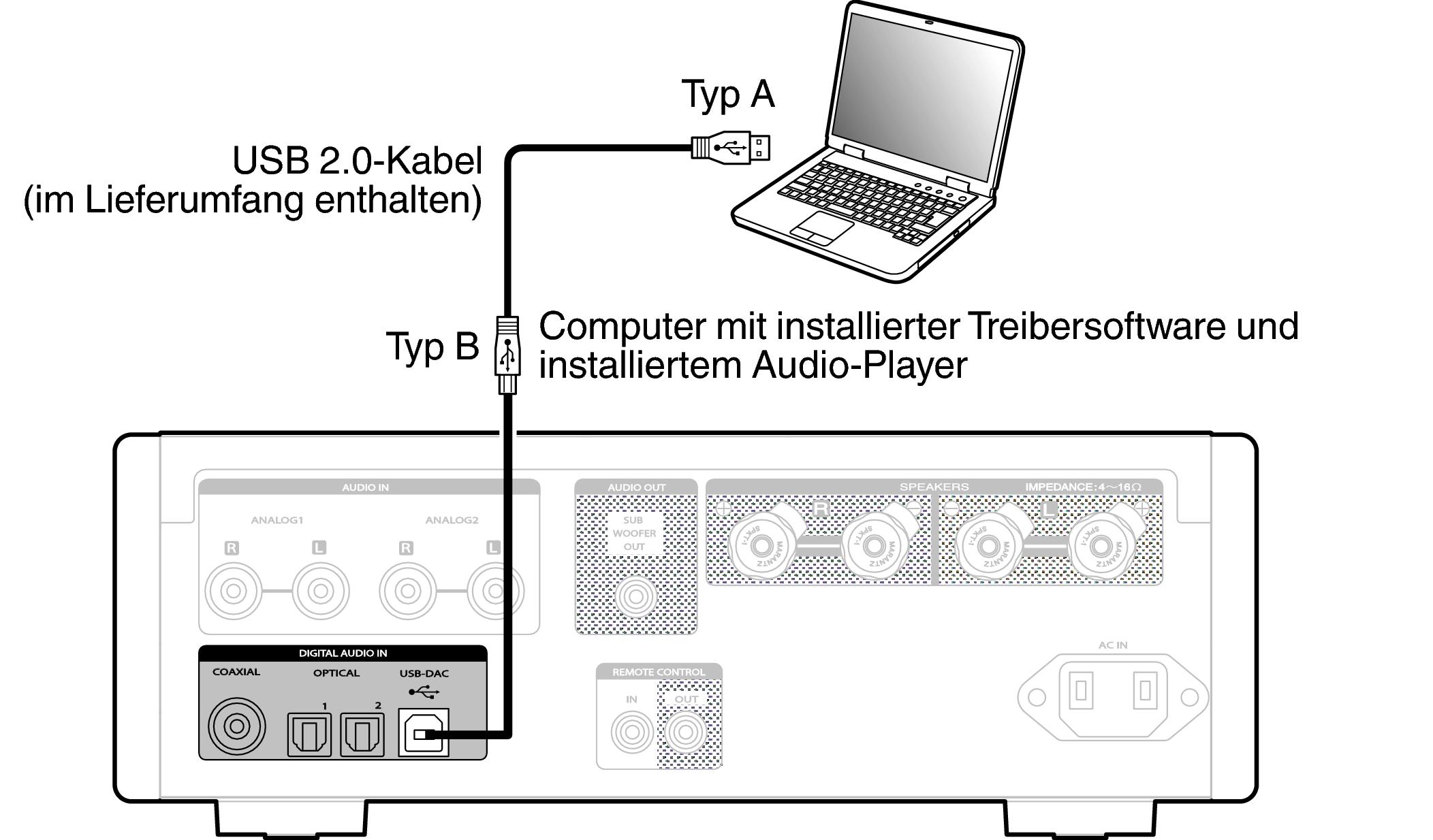 Großzügig Kabel Amp Diagramm Für Wohnkabel Ideen - Der Schaltplan ...