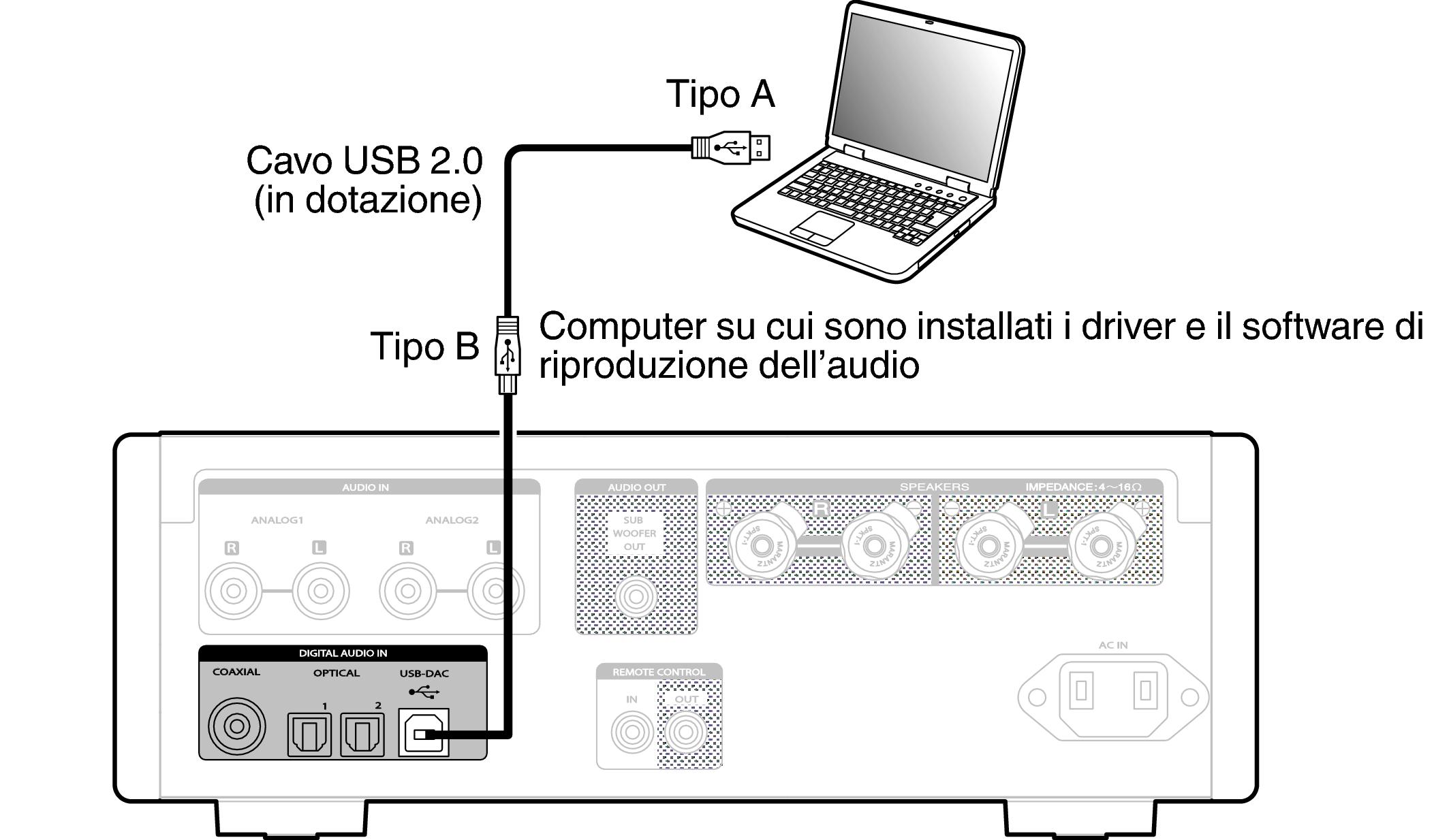 Schema Collegamento Equalizzatore Ad Amplificatore : Collegamento di un pc o mac hd amp