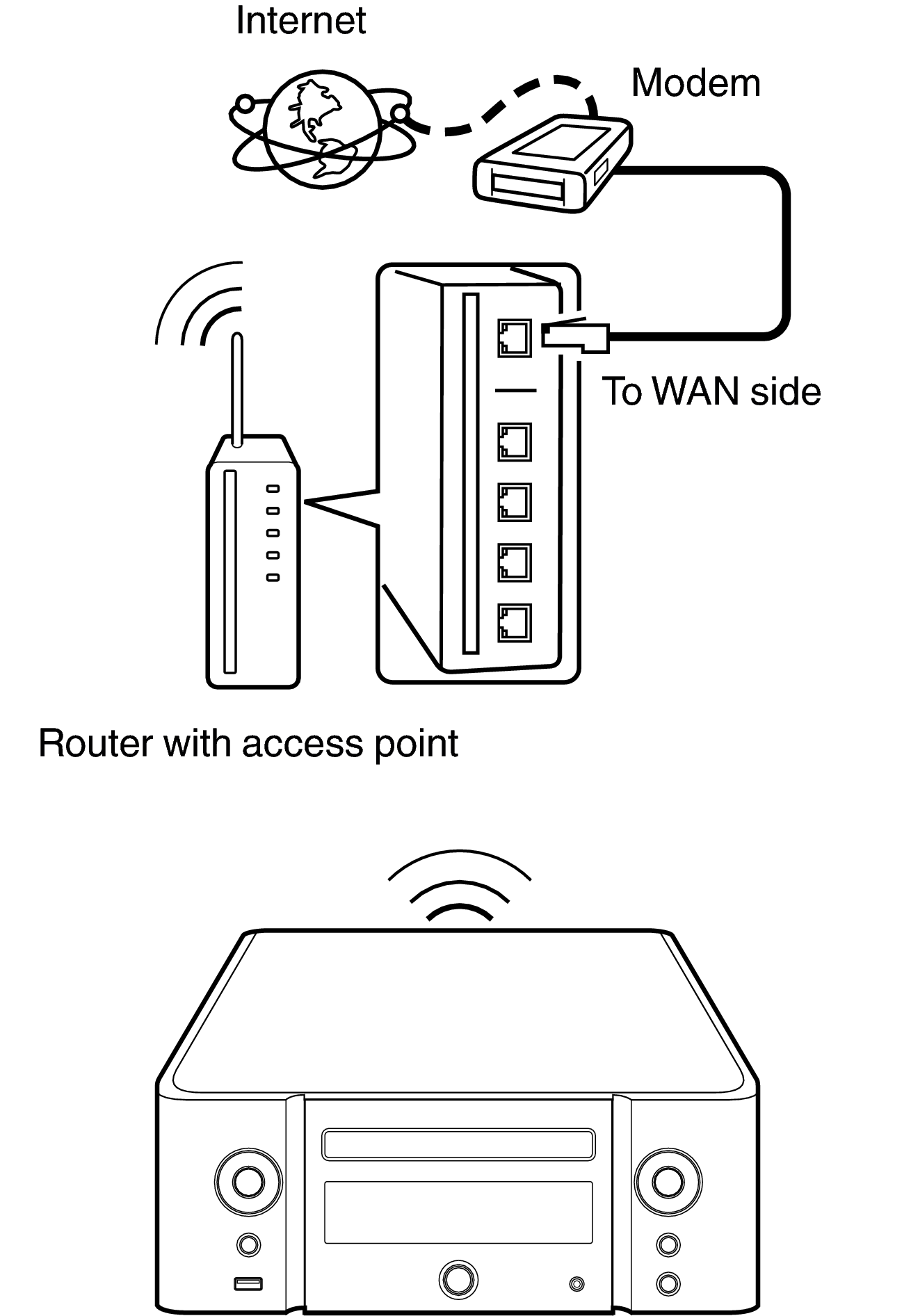 Wireless Lan M Cr611 Diagram Conne Mcr611
