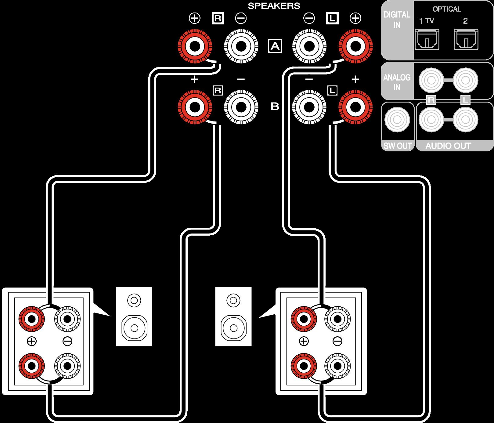 [SCHEMATICS_4US]  Connecting the bi-amp M-CR612   Bi Amp Wiring Diagram      manuals.marantz.com