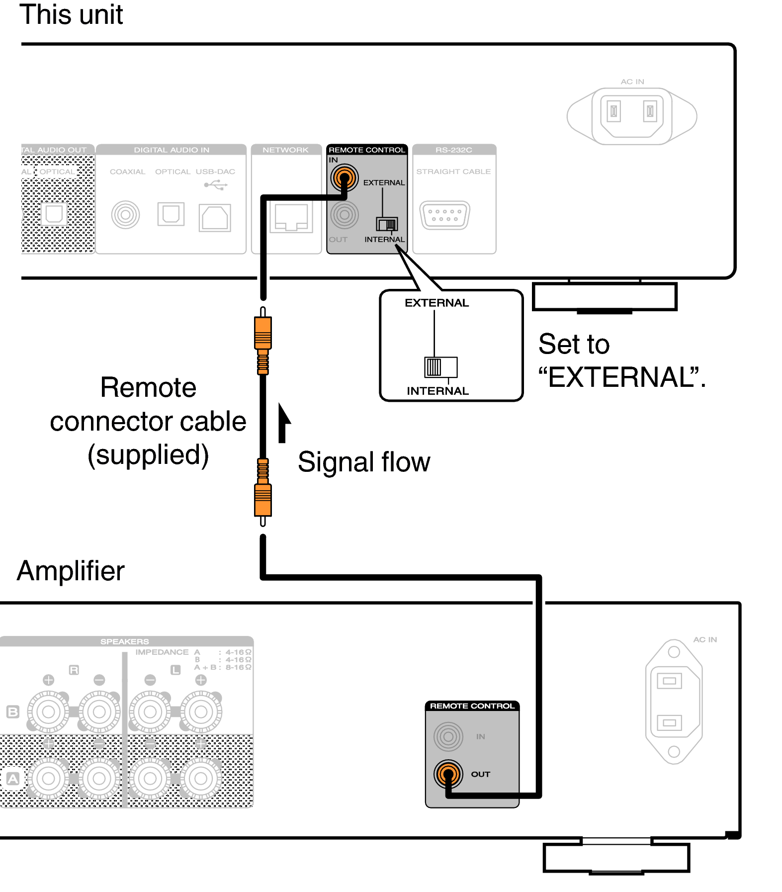 Remote Control Jack Na8005