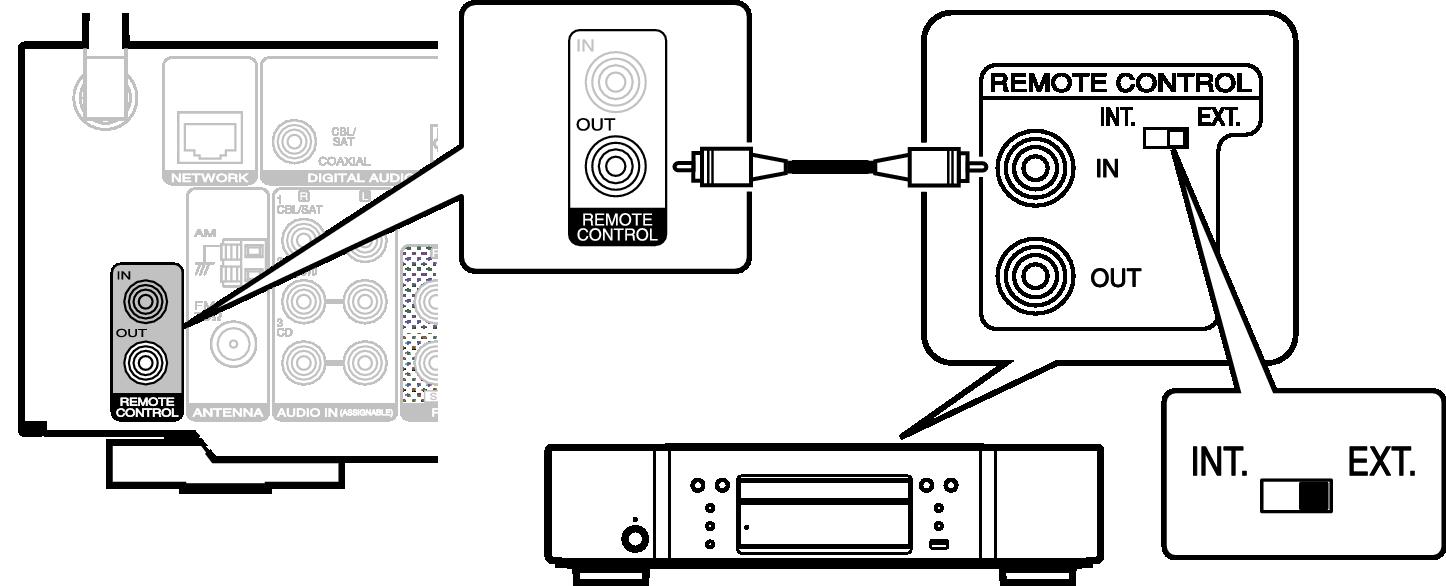 Remote Control Jacks Nr1506