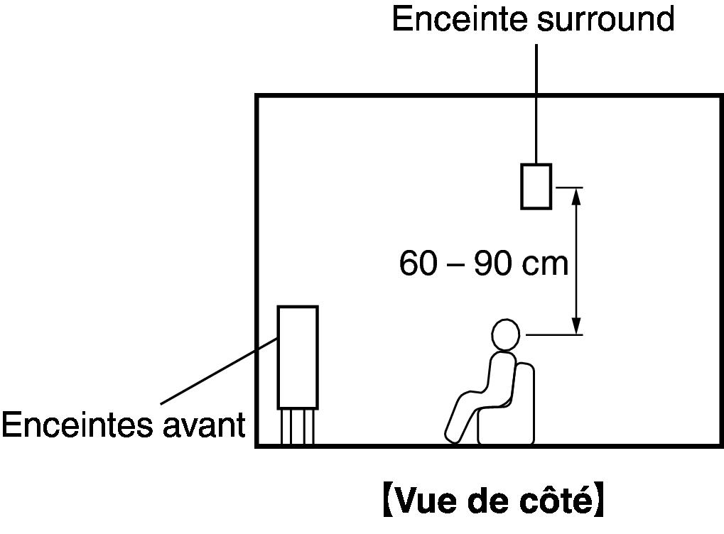 installation des enceintes nr1506. Black Bedroom Furniture Sets. Home Design Ideas