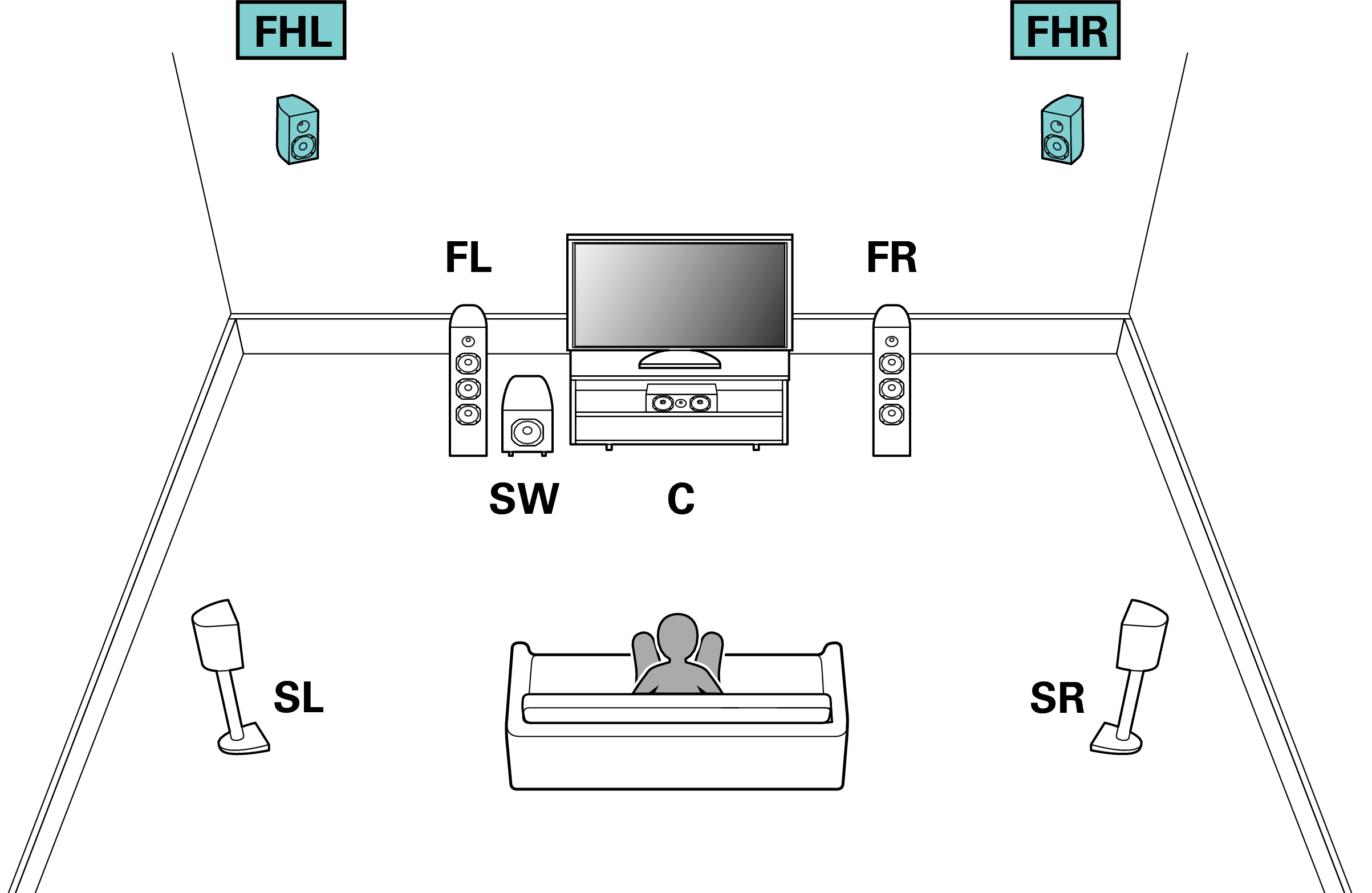 speaker configuration and  u201camp assign u201d settings nr1605