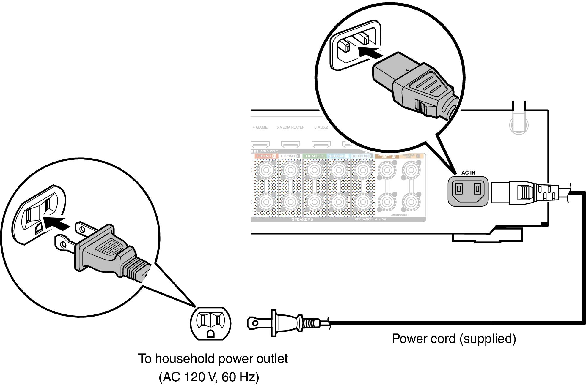 Connecting The Power Cord Nr1606 120 Ac Plug Wiring Conne 1606u