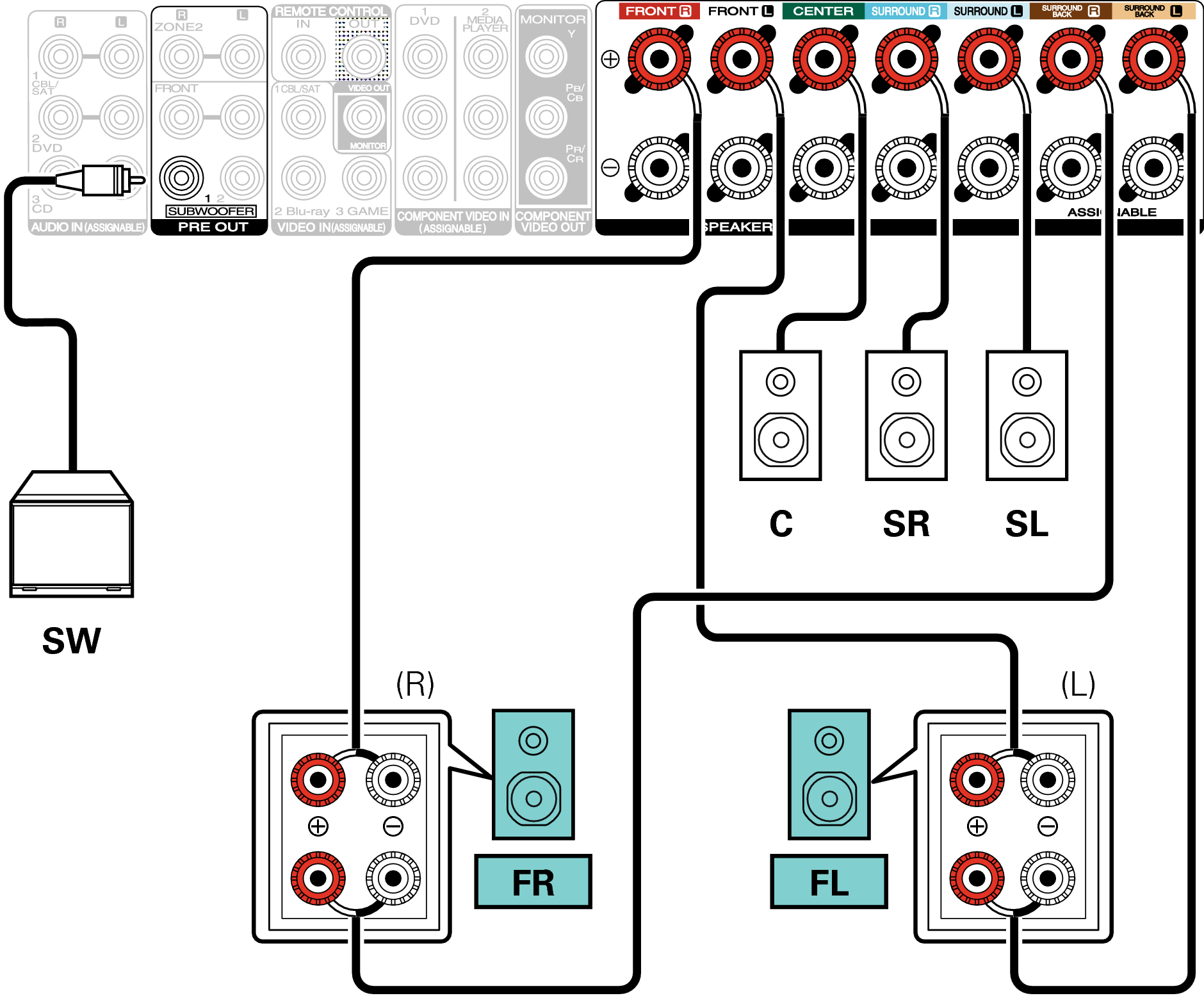 Bi Amp Diagram Schematics Wiring Connecting 5 1 Channel Speakers Connection Of Front Speaker An To