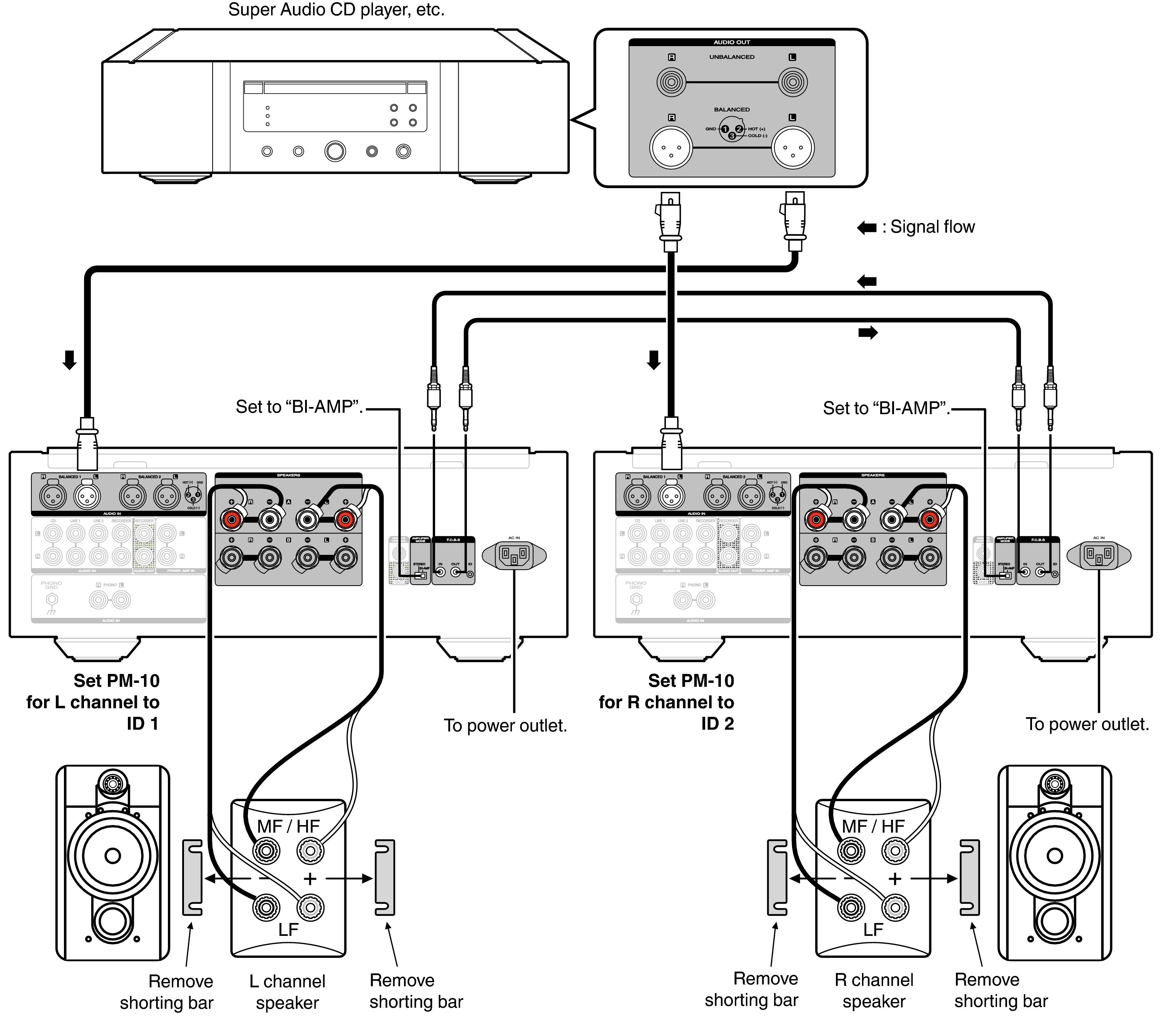 vertical bi amping diagram wiring diagrams