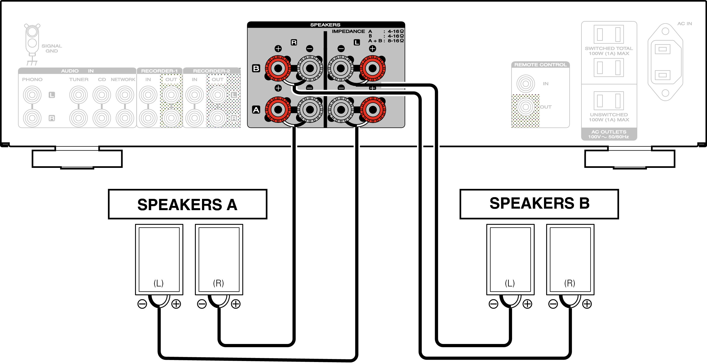 subwoofer in parallel and serie wiring diagram                a b       pm5005                 a b       pm5005