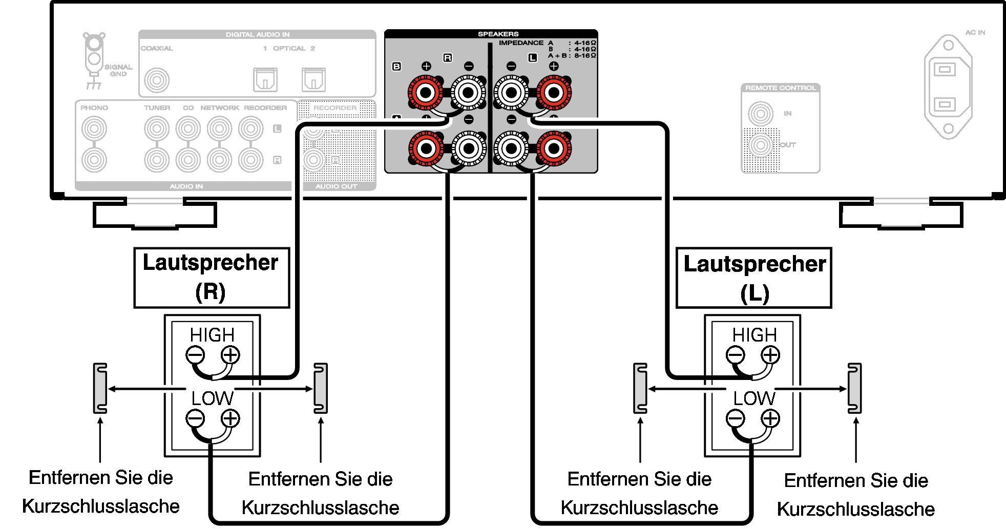 Bi Wiring Anschluss Pm6006 Speakers For Dummies Bei Der Verwendung Von Mit Entsprechenden Lautsprechern Schlieen Sie Die Mittel Und Hochbereich Anschlsse An A Oder B