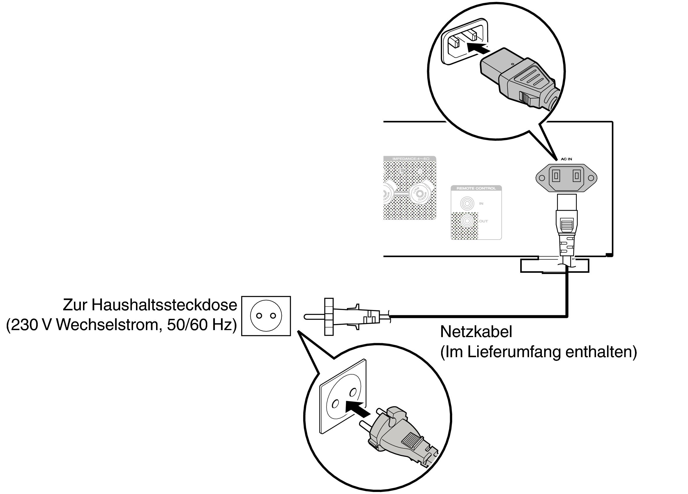 Atemberaubend Wechselstrom Anschlussverkabelung Fotos - Elektrische ...