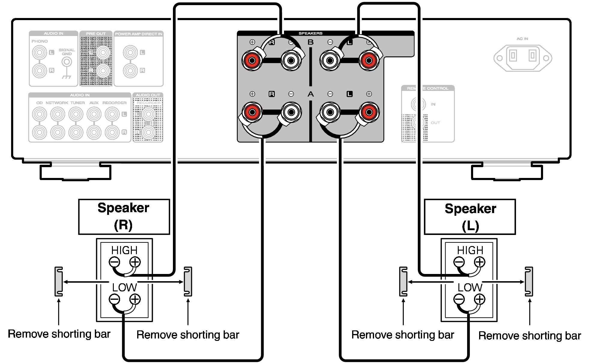 [SCHEMATICS_48DE]  Bi-wiring connection PM8006   Bi Amp Wiring Diagram      manuals.marantz.com