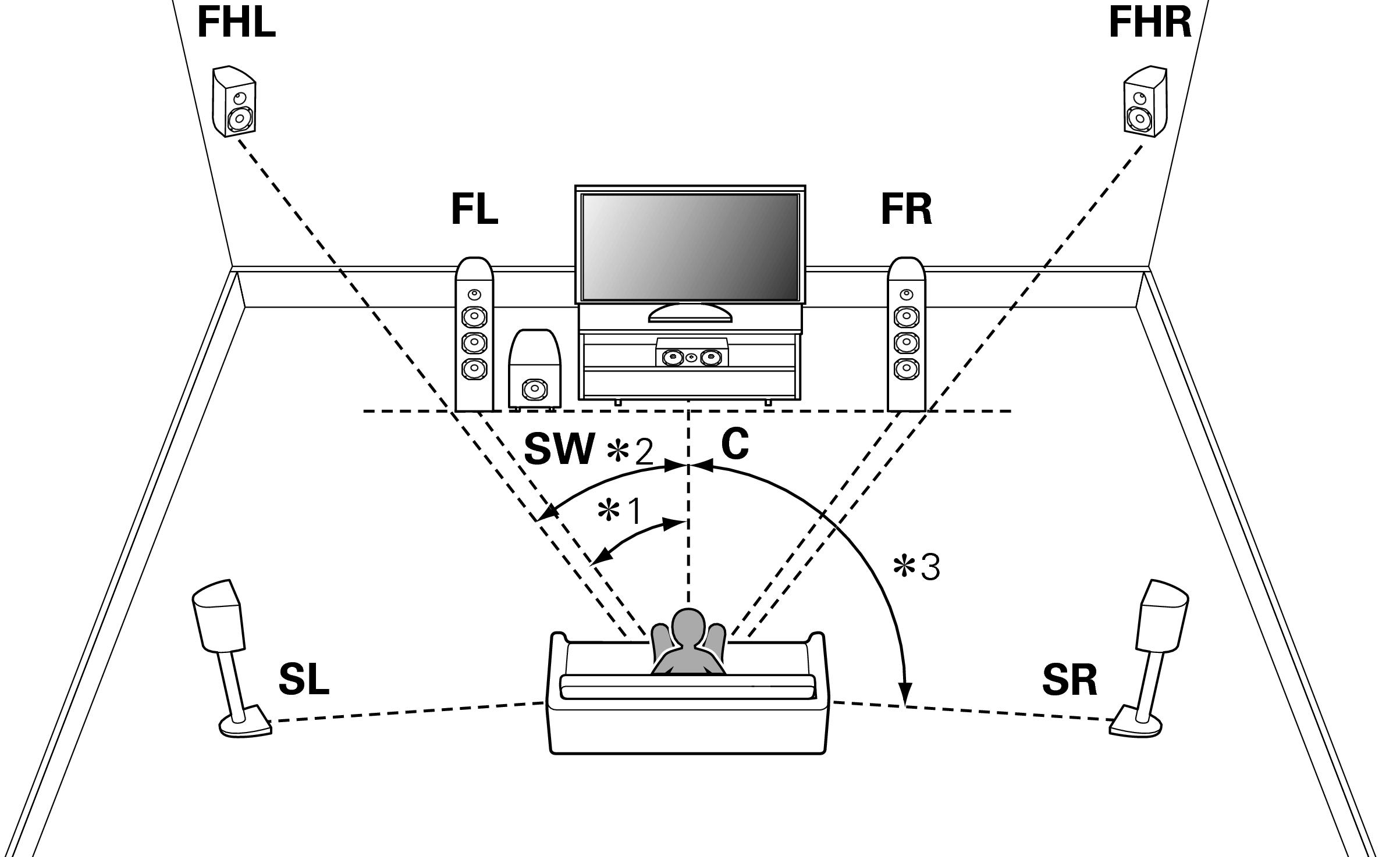 speaker installation sr5009