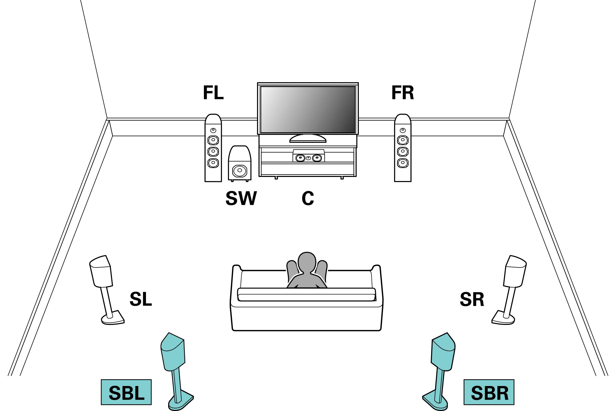 konfigurowanie g u0142o u015bnik u00f3w i ustawienia  u201cprzypisanie wzmacniacz  u201d sr5009