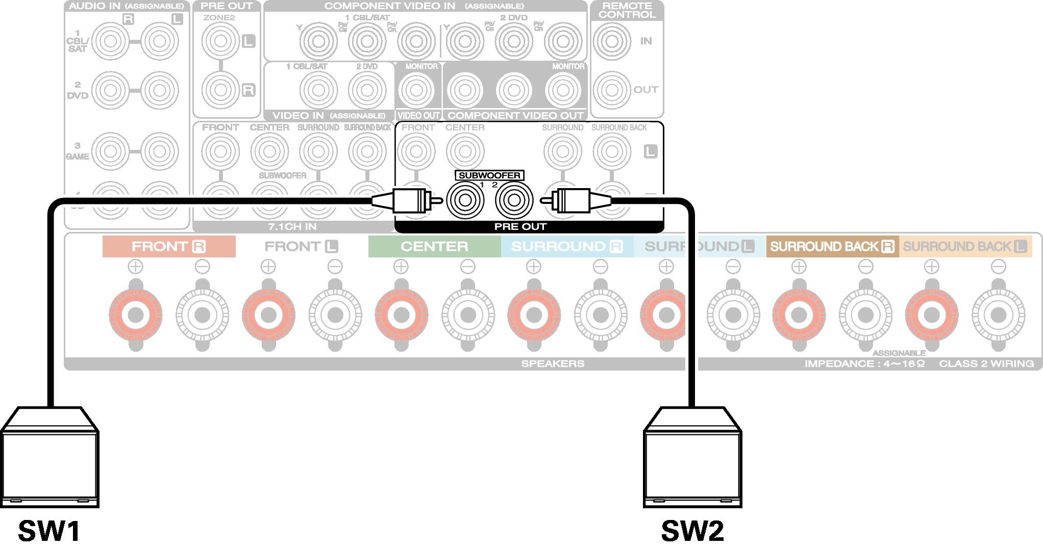 Speaker Connection Sr5009 Class 2 Audio Wiring Conne Sw2