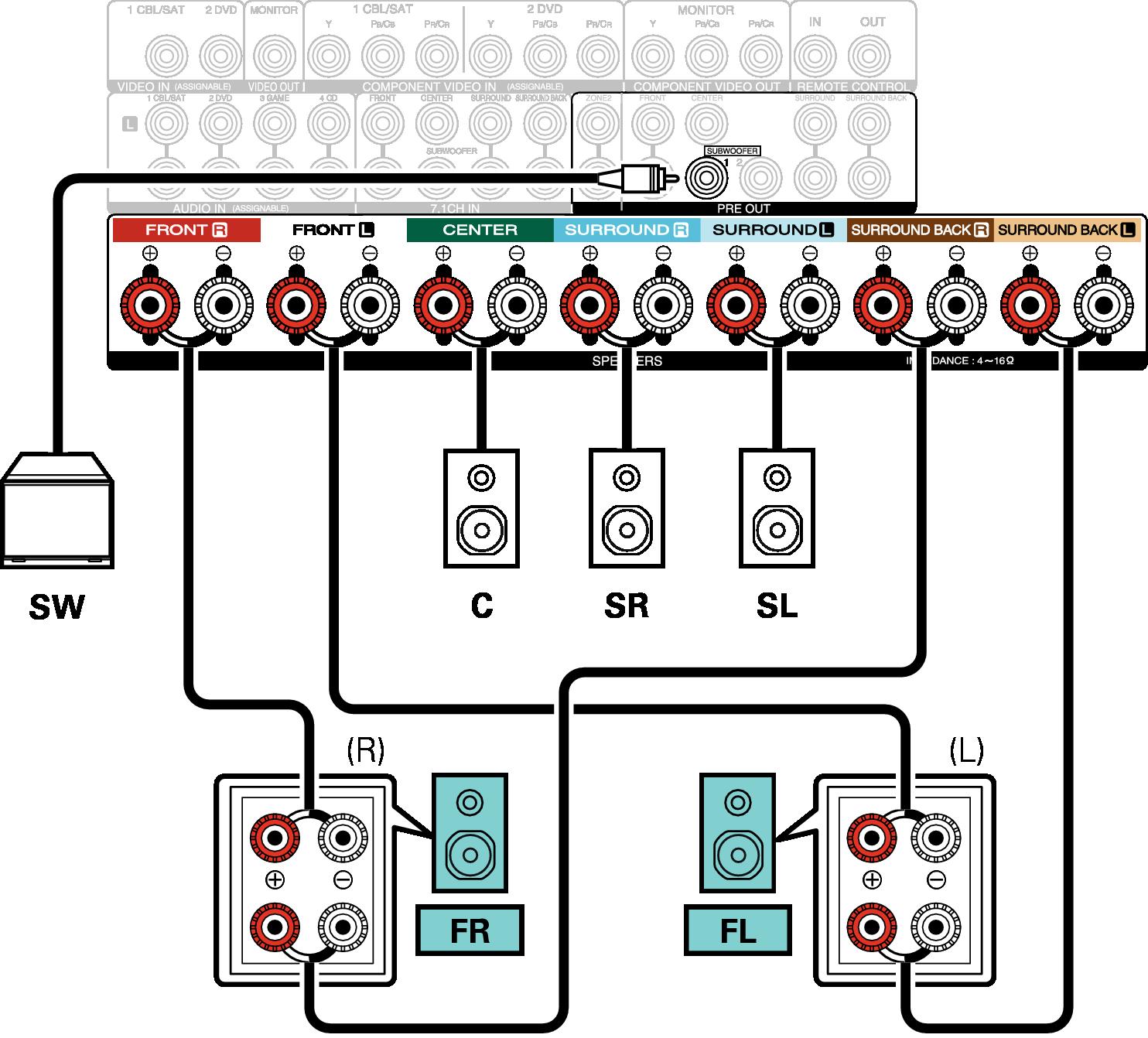 Conne SP 5.1 BiAmp 5010U