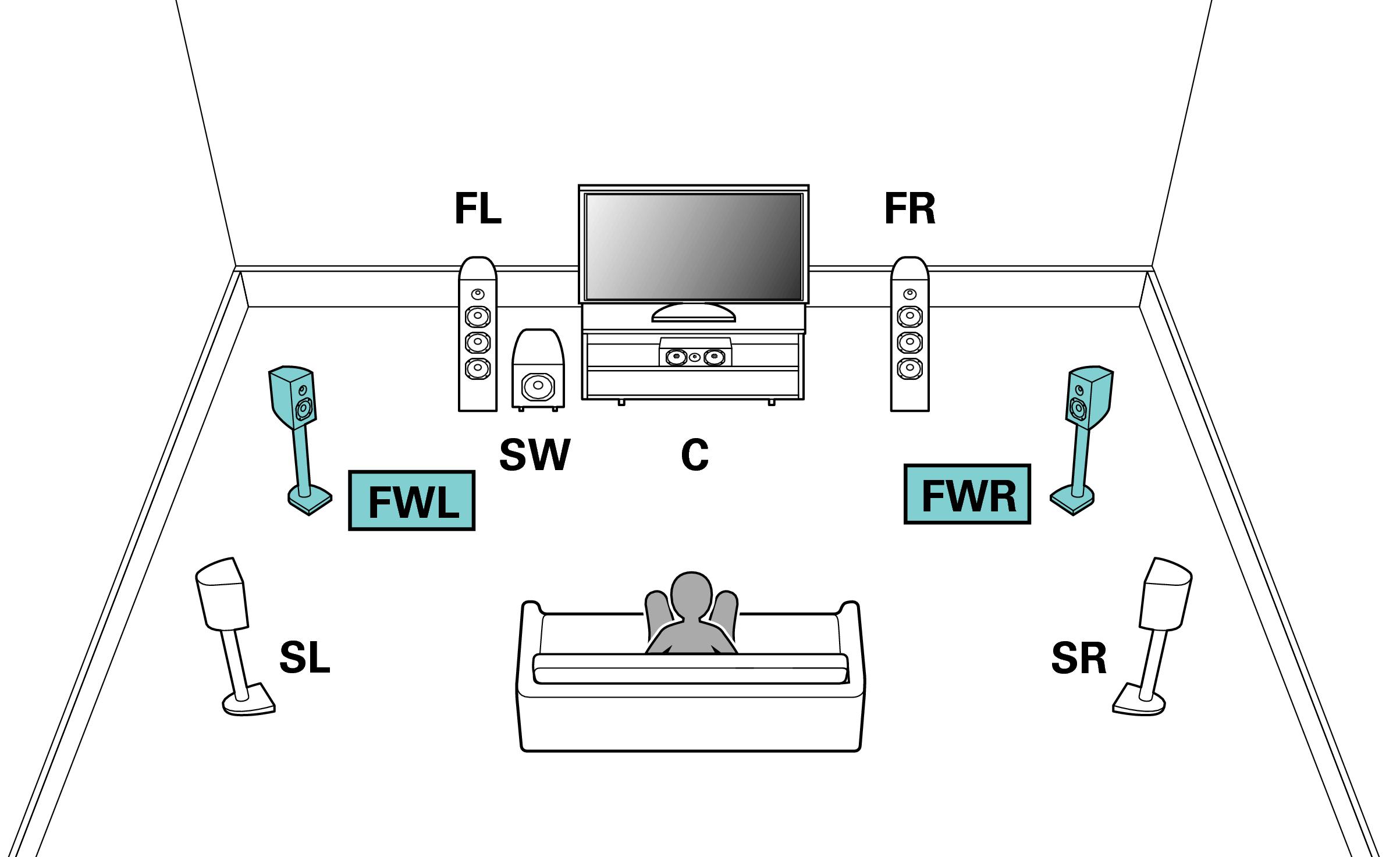 speaker configuration and  u201camp assign u201d settings sr6009