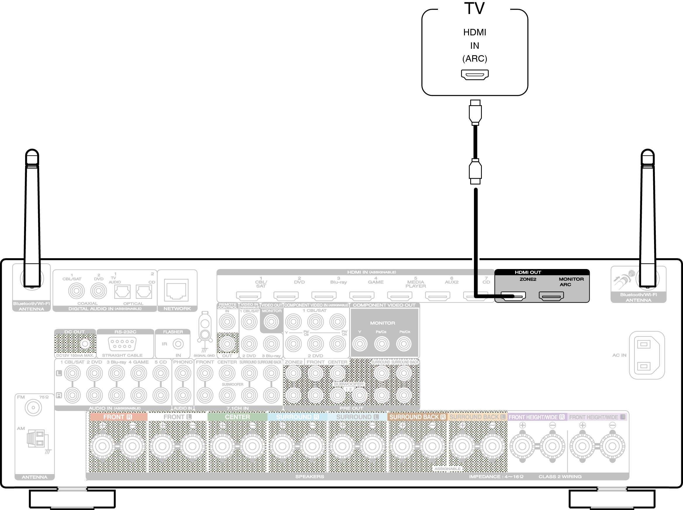 conexi u00f3n 1  tv equipado con un conector hdmi y compatible