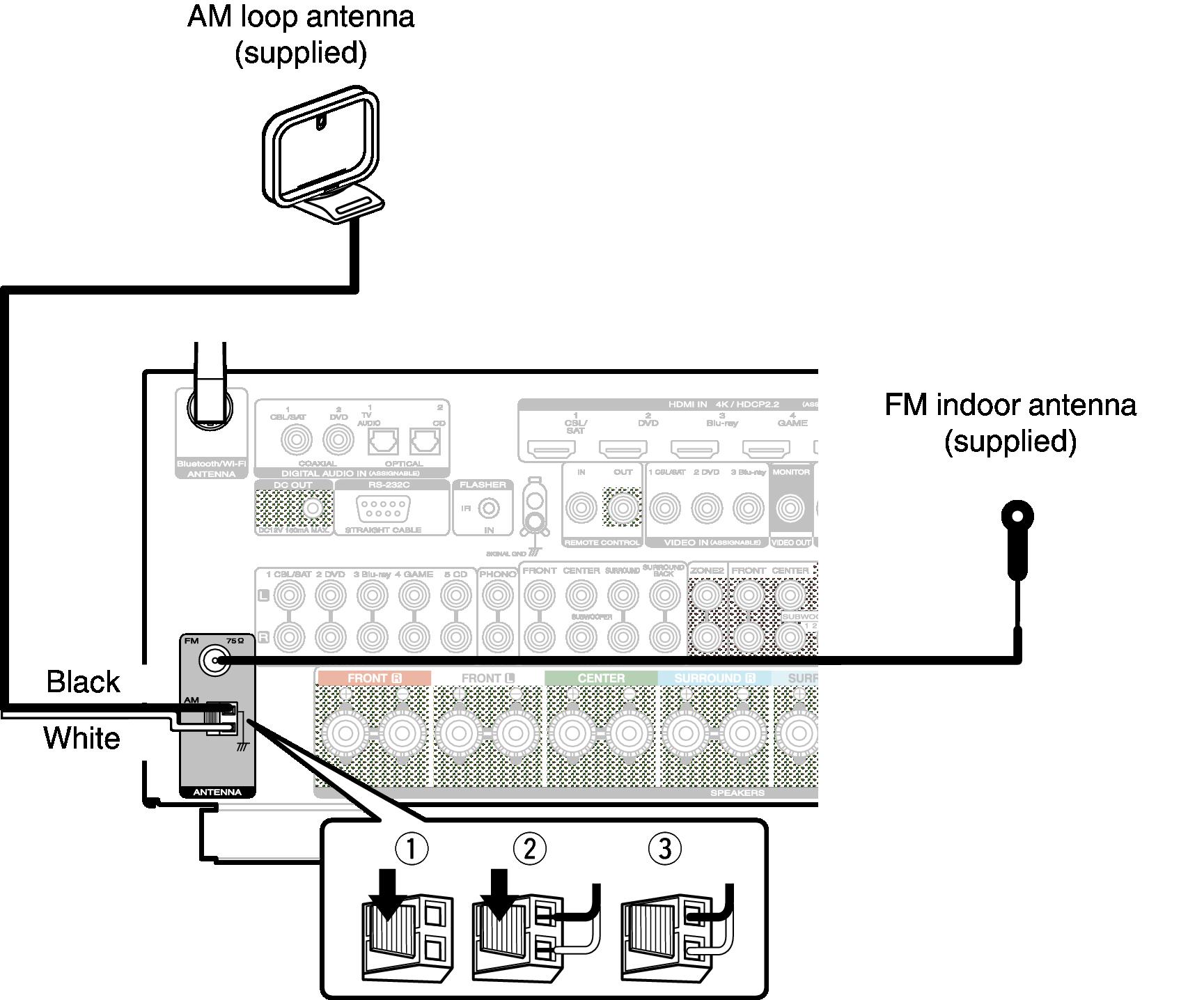 connecting an fm  am antenna sr6010