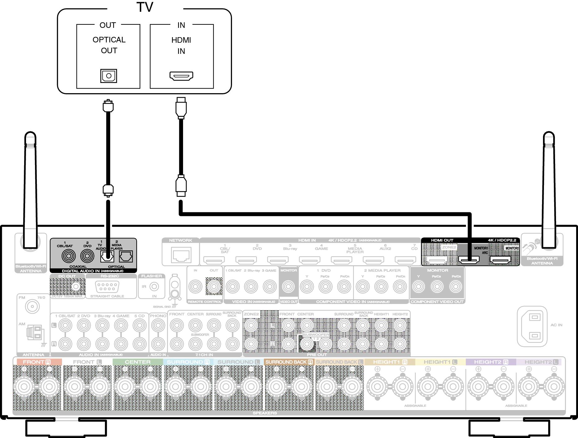 hdmi connector diagram