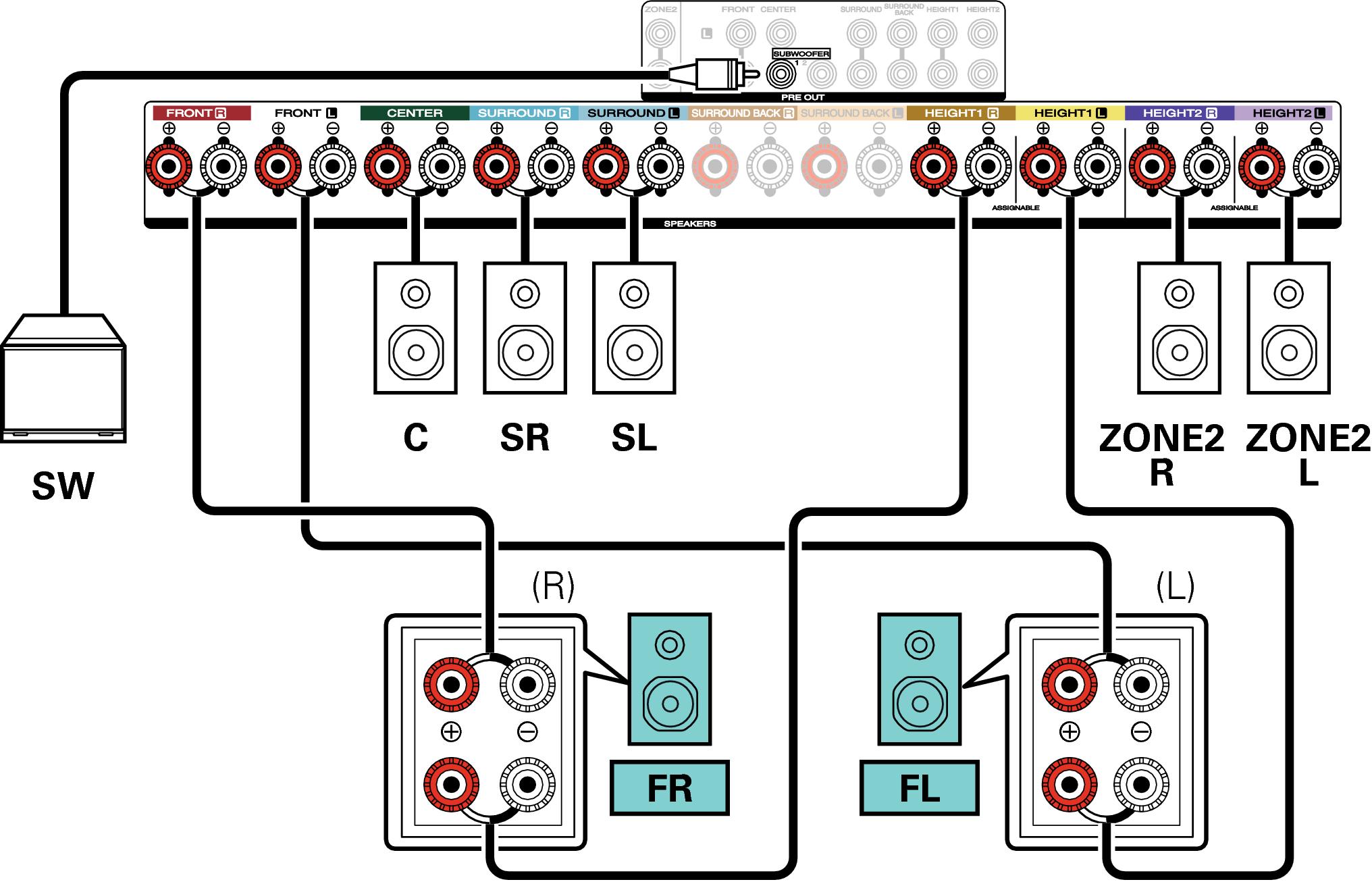 Connecting multi-zone speakers SR6013