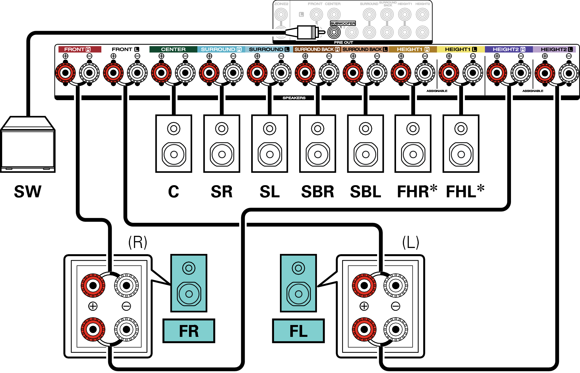 [ANLQ_8698]  Connecting 7.1-channel speakers: Bi-amp connection of front speakers SR6013   Bi Amp Wiring Diagram      manuals.marantz.com