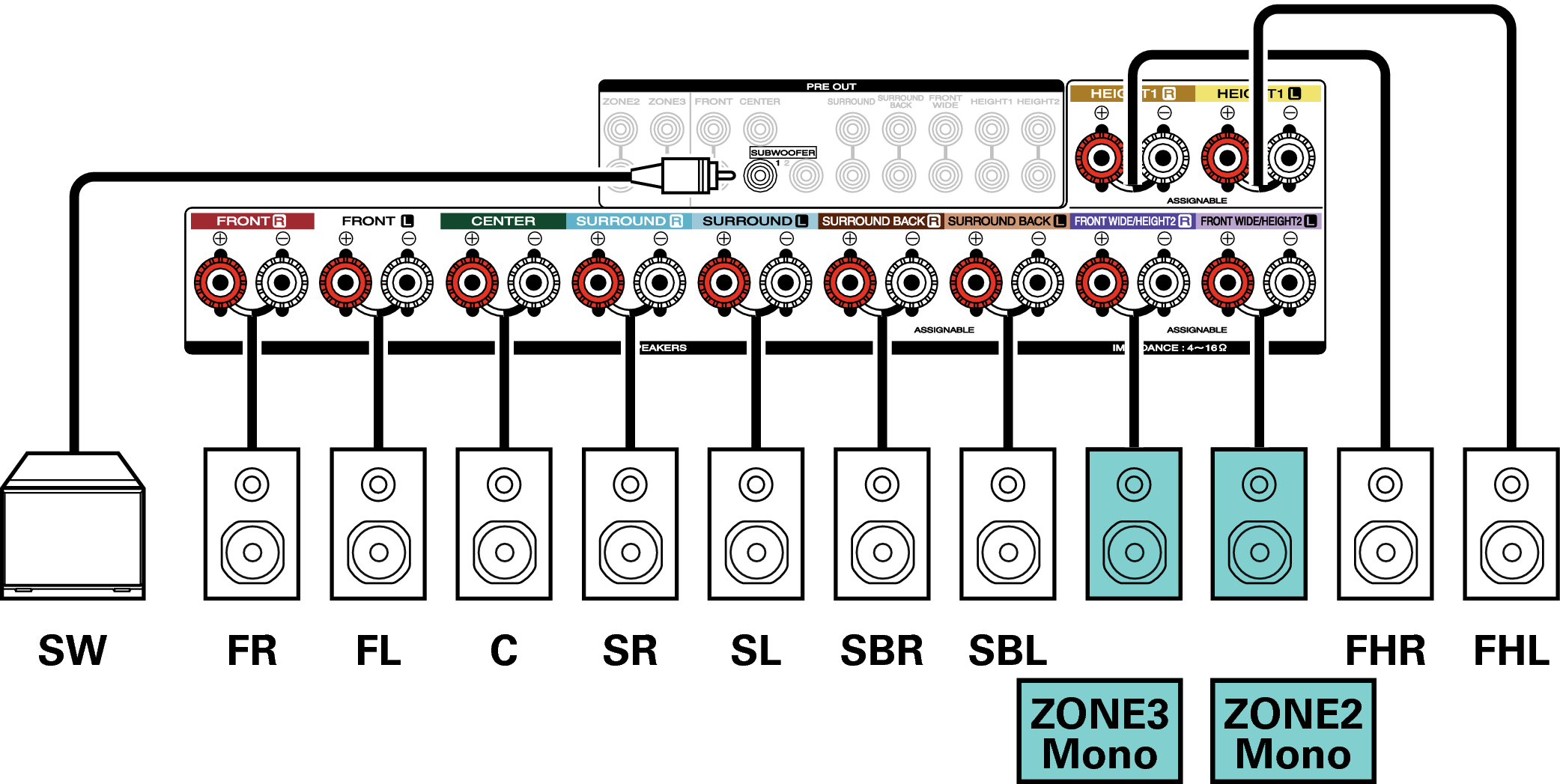 Lautsprecherkonfiguration Und Einstellungen F 252 R Endstufen
