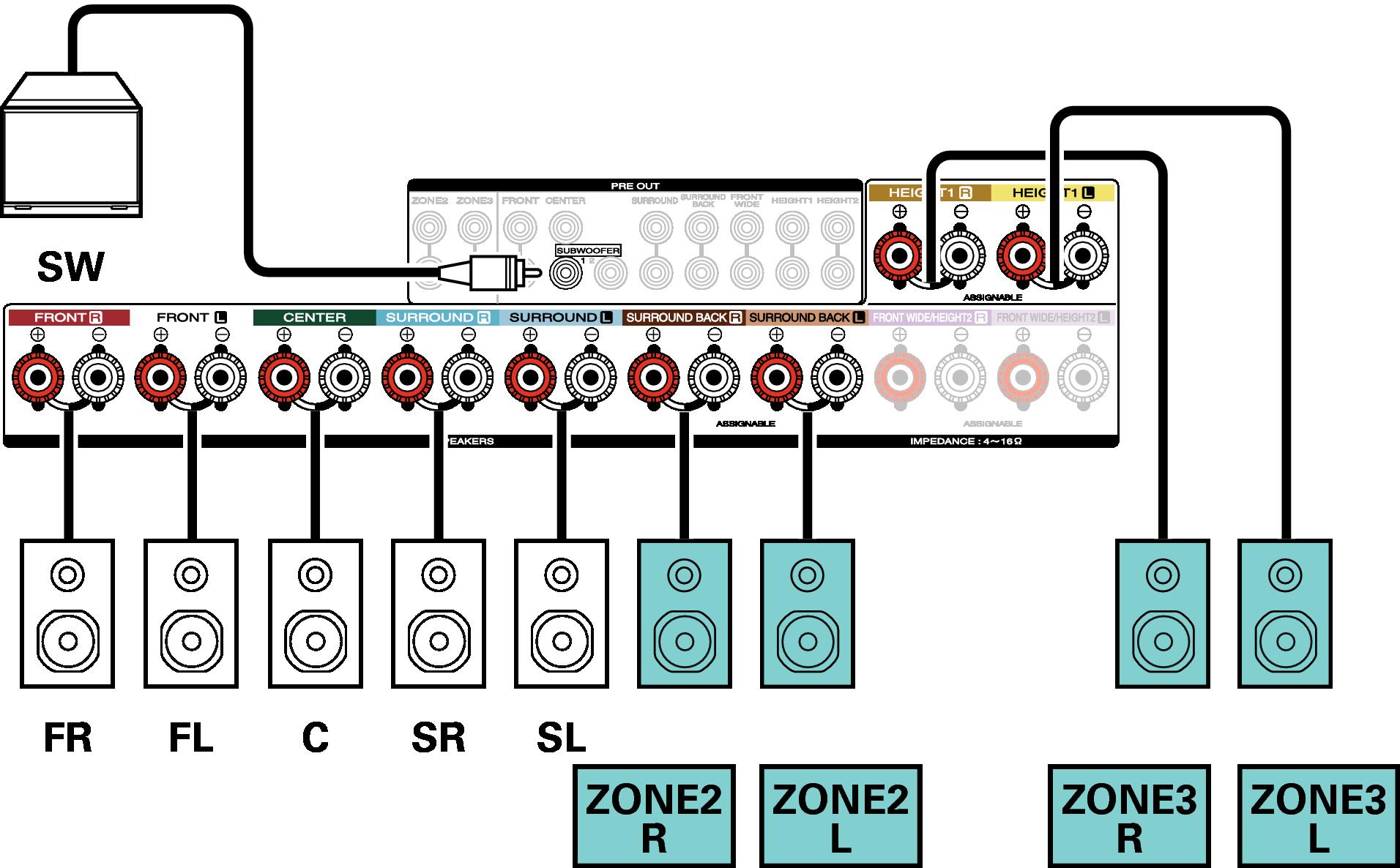 Conne SP 51 2CH ZONE SR7009N
