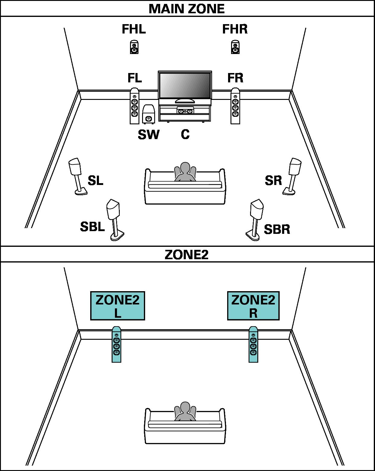 Configurazione Dell Altoparlante E Impostazioni Assegnaz