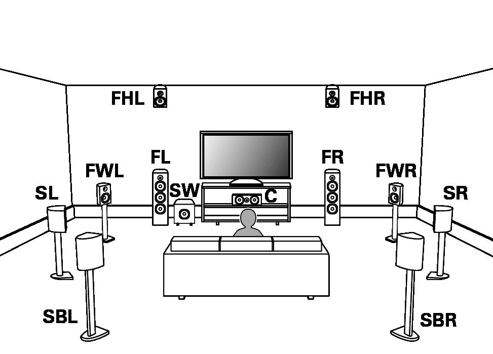 installatie luidsprekers sr7009