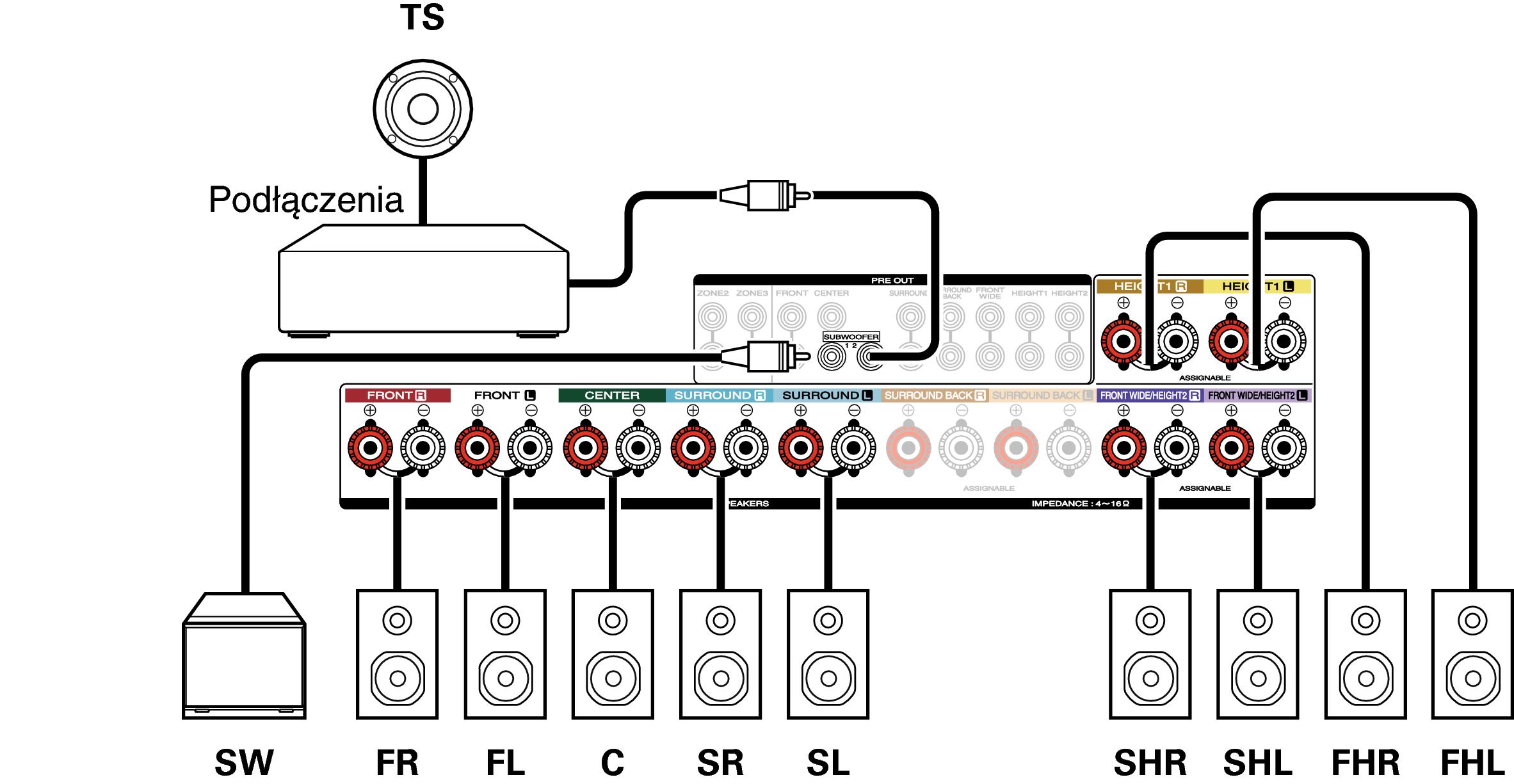 Konfigurowanie Głośnik 243 W I Ustawienia Przypisanie Wzmacn