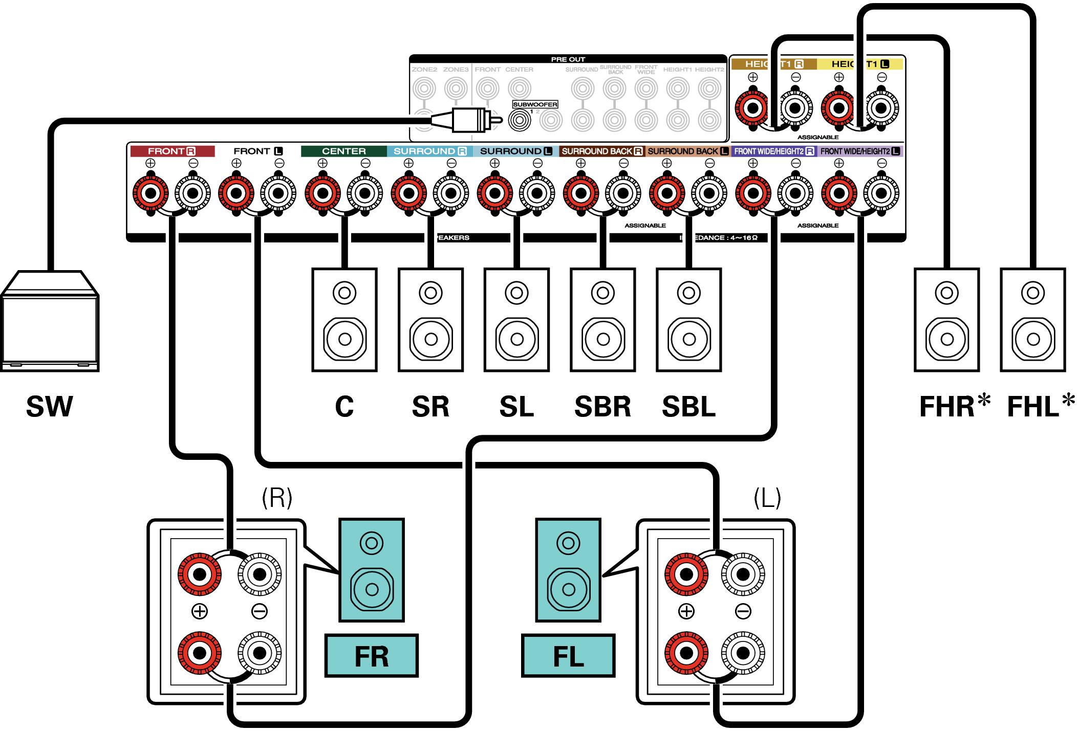 """Lautsprecherkonfiguration und Einstellungen für """"Endstufen-Zuweis ..."""