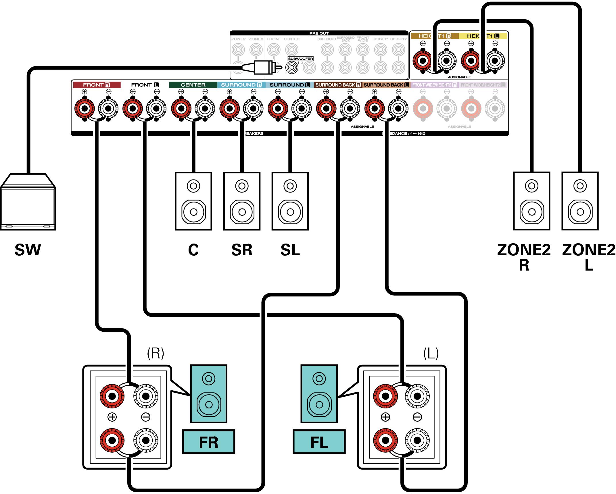 Configurazione Dell U2019altoparlante E Impostazioni  U201cassegnaz  Amplif  U201d Sr7010