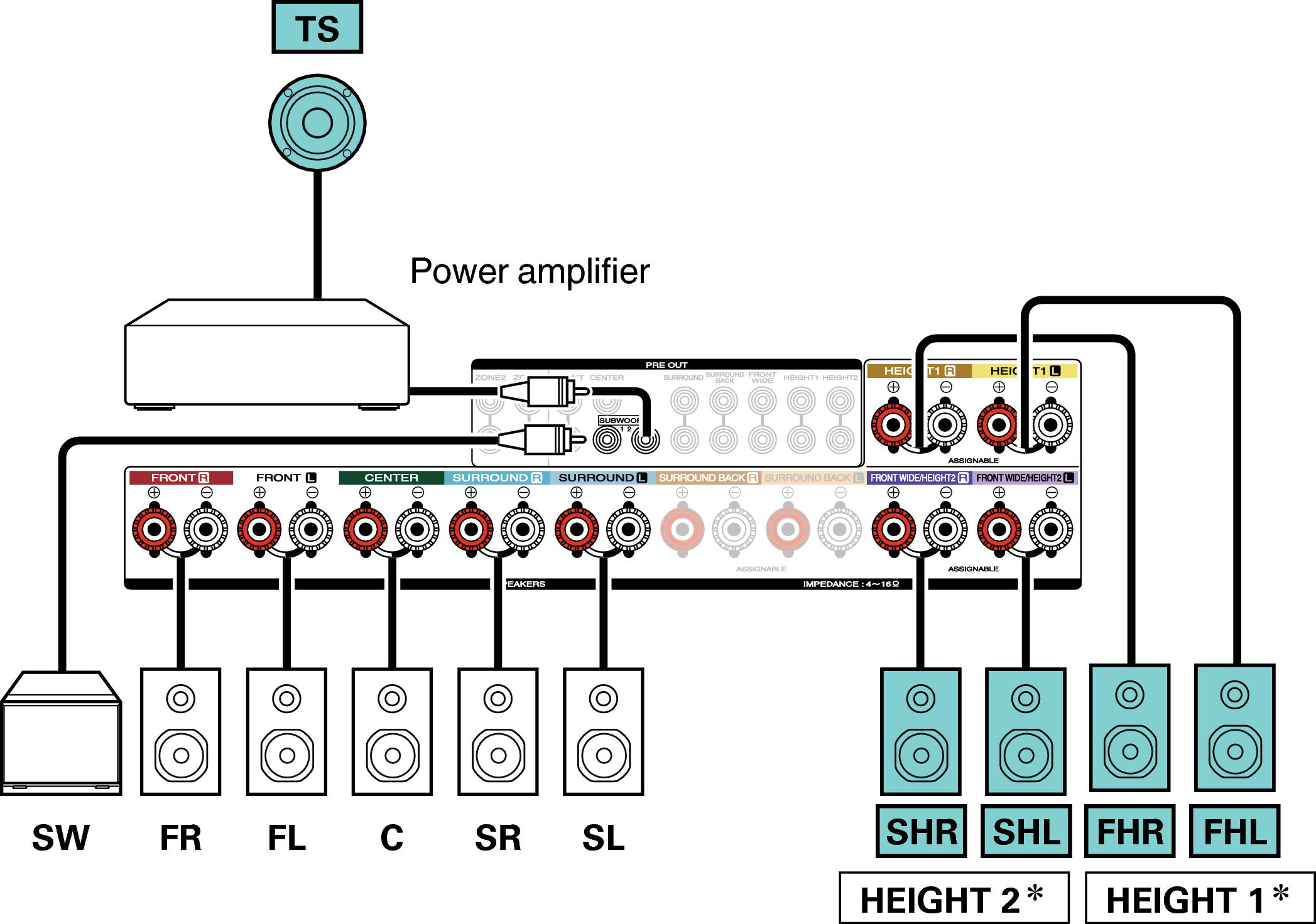 Speaker Configuration And Amp Assign Settings Sr7010 Diagram Besides Pa System Setup In Addition Basic Conne Sp 101 Auro3d 7010u