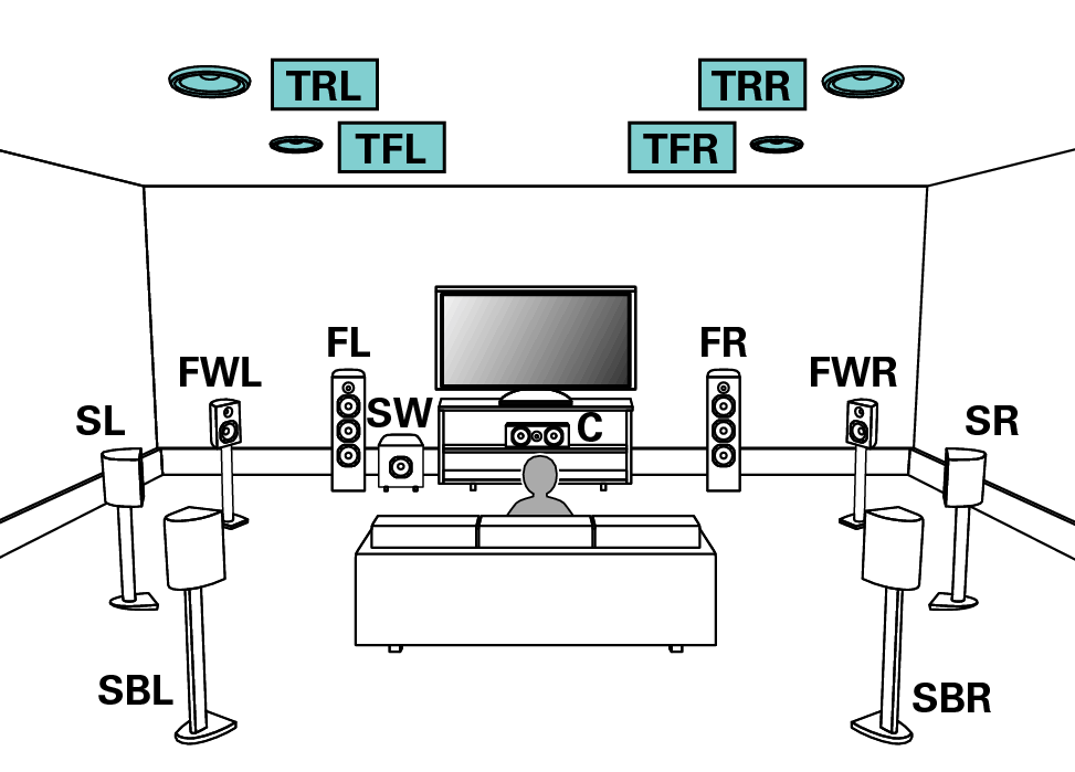 Pict SP Layout 11.1 TR TF_DRDZILxnqjiedn speaker configuration and \u201camp assign\u201d settings sr7010  at reclaimingppi.co