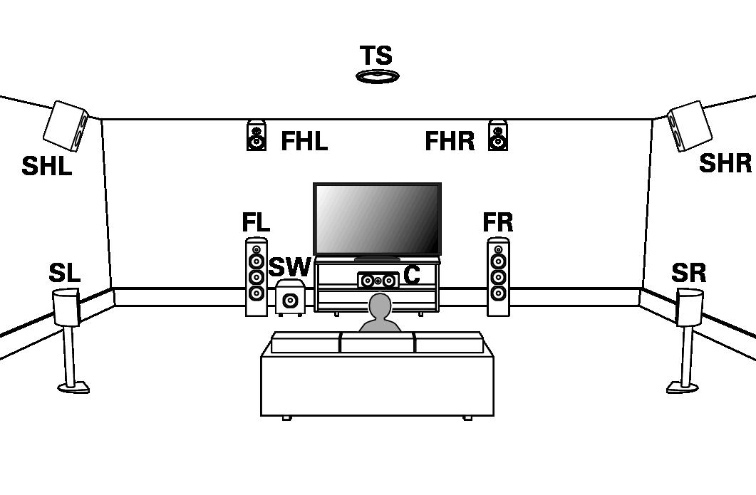 Surround Speakers Pict Sp Position Auro3d