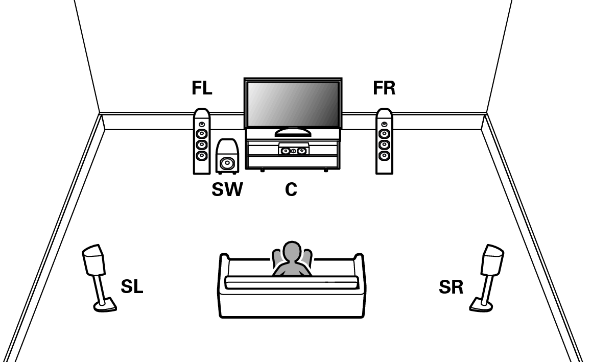 Speaker Configuration And Amp Assign Settings Sr7011