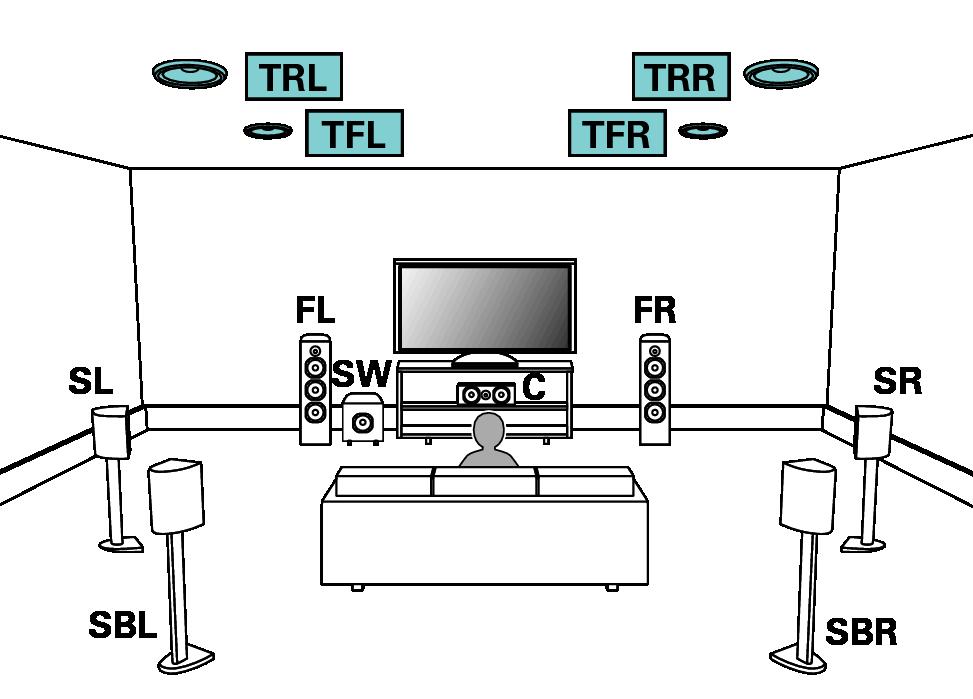 "Speaker configuration and ""Amp Assign"" settings SR7011"