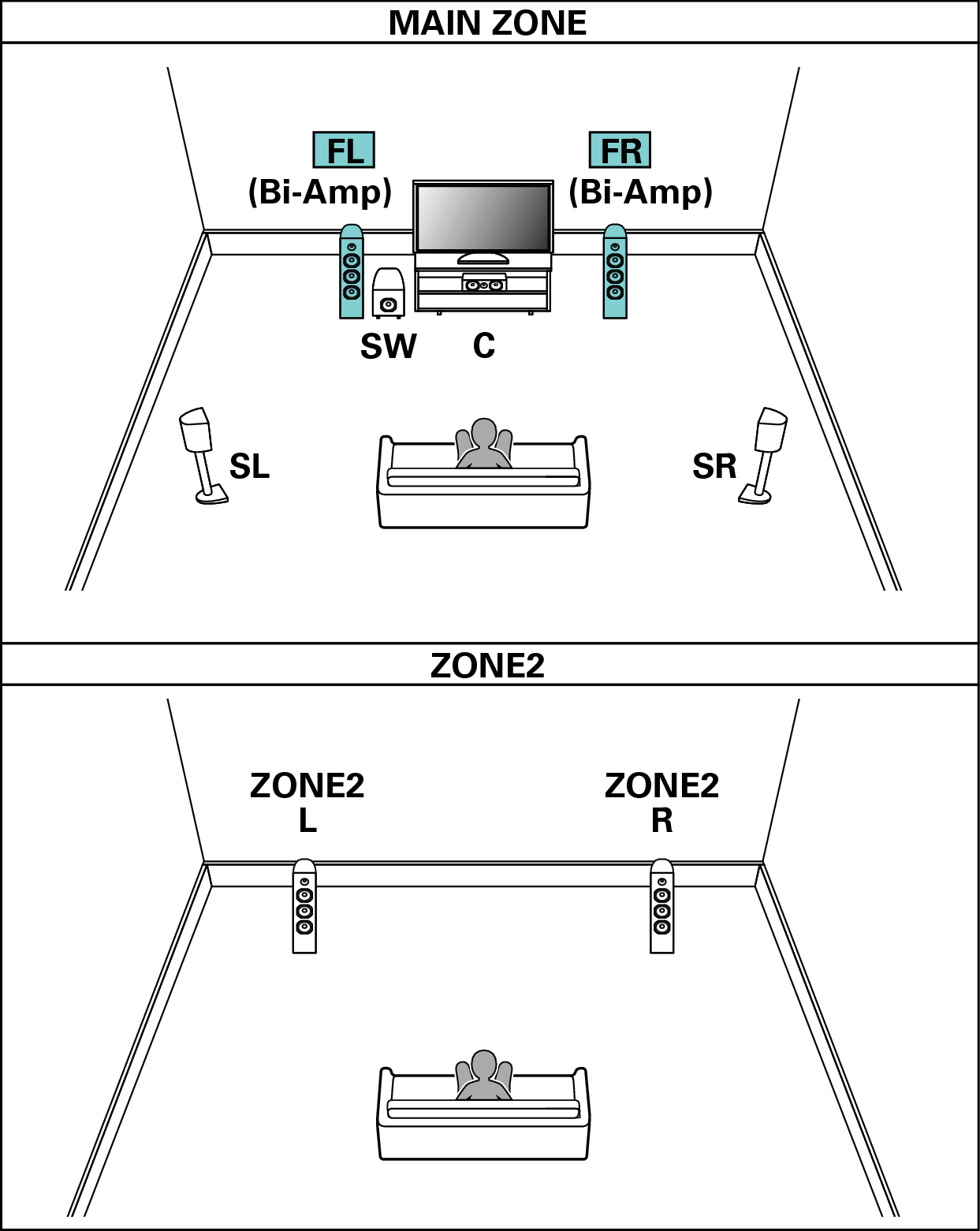 Speaker Configuration And Amp Assign Settings Sr7011 Volume Control Wiring Diagram Further 3 Way Pict Sp Layout 51 Biamp 2ch