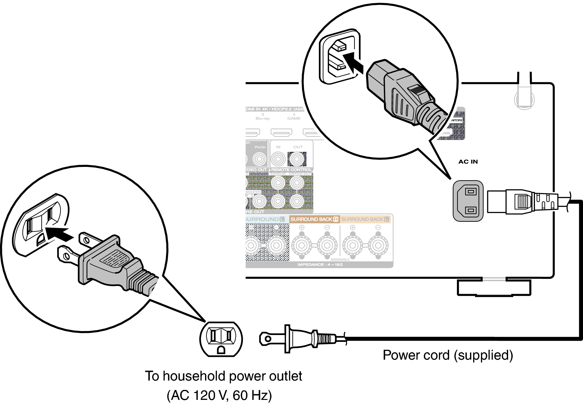 Connecting The Power Cord Sr5011 120 Ac Plug Wiring Conne 5011u