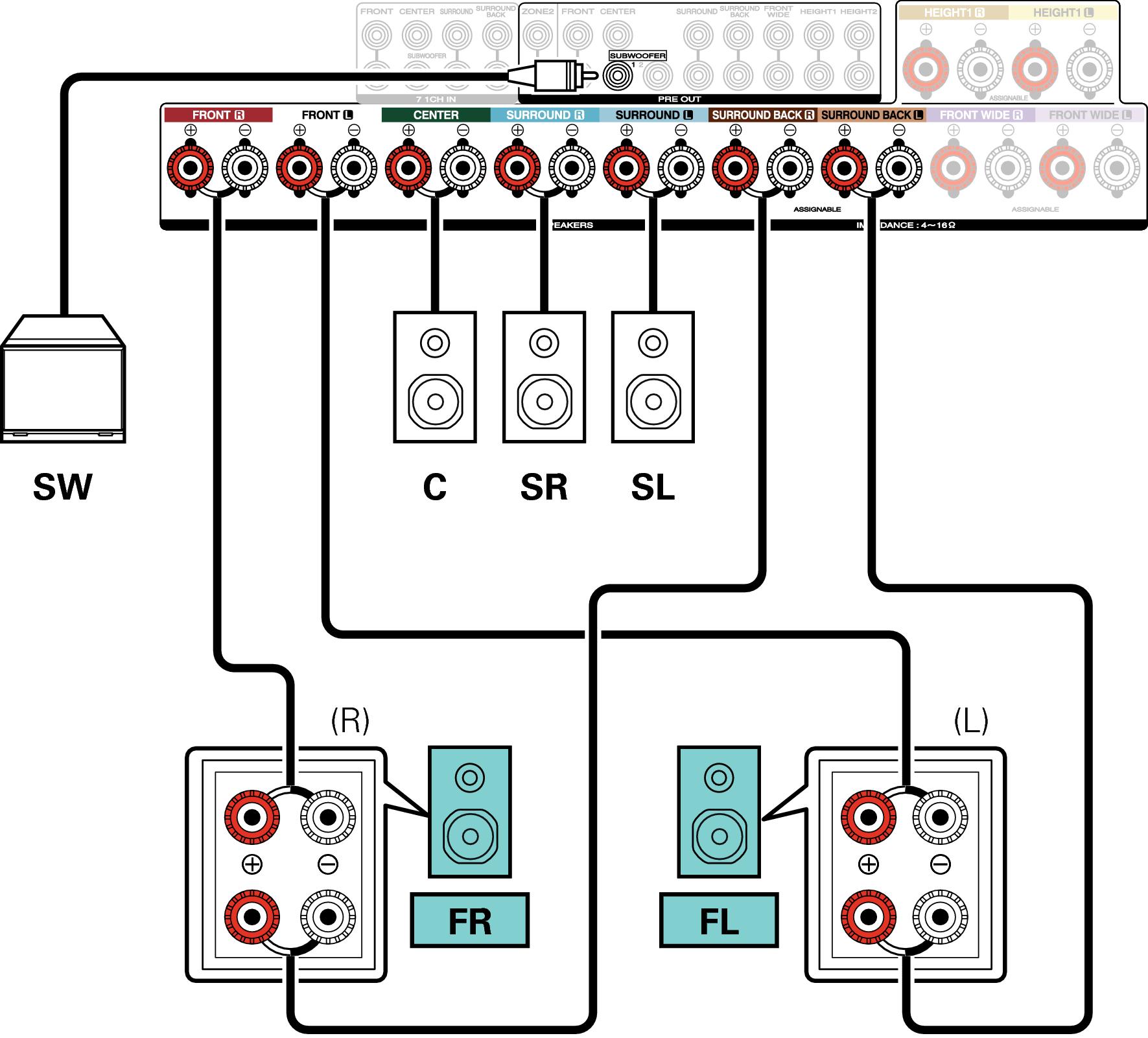 "Speaker configuration and ""Amp Assign"" settings SR6010"