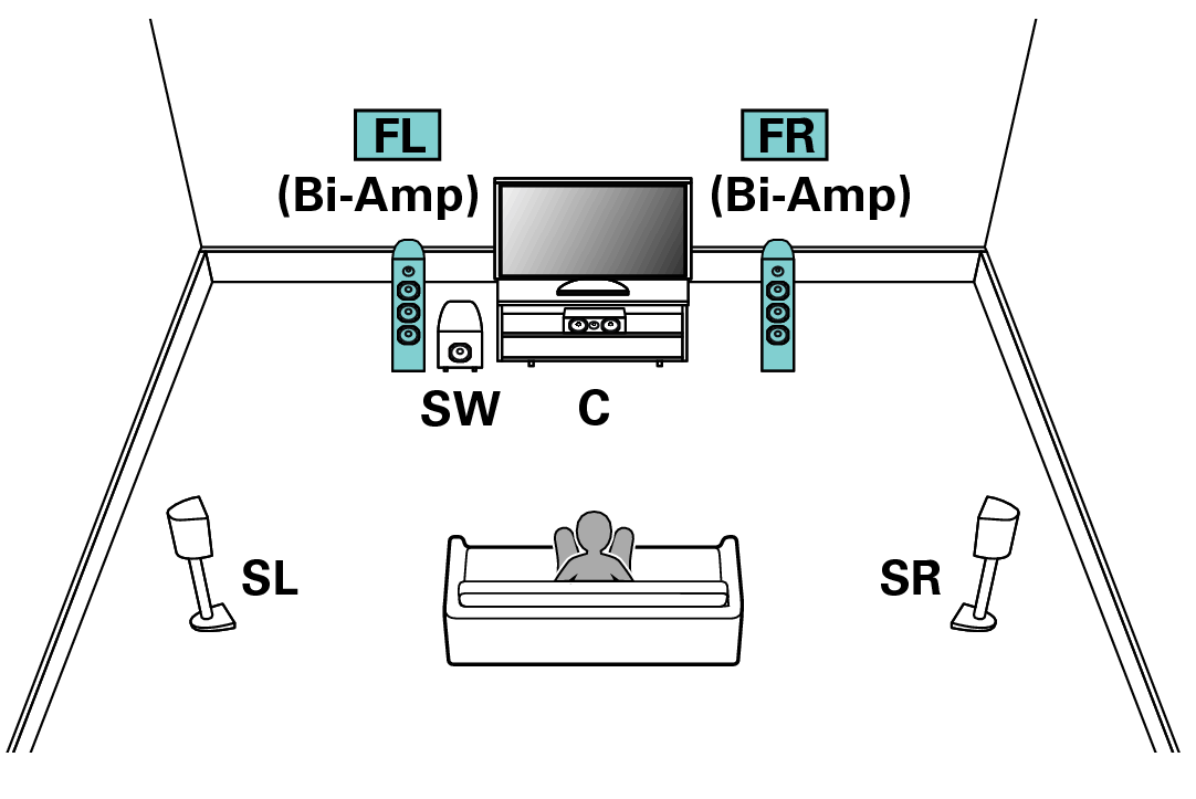speaker configuration and u201camp assign u201d settings sr6010 rh manuals marantz com